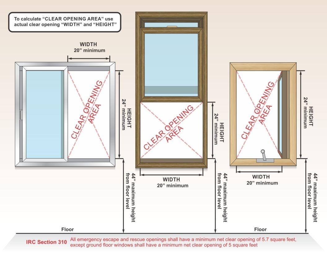 Egress windows 2