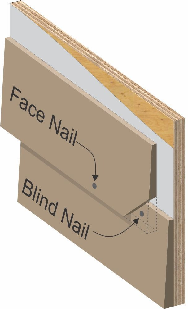 Face blind nail