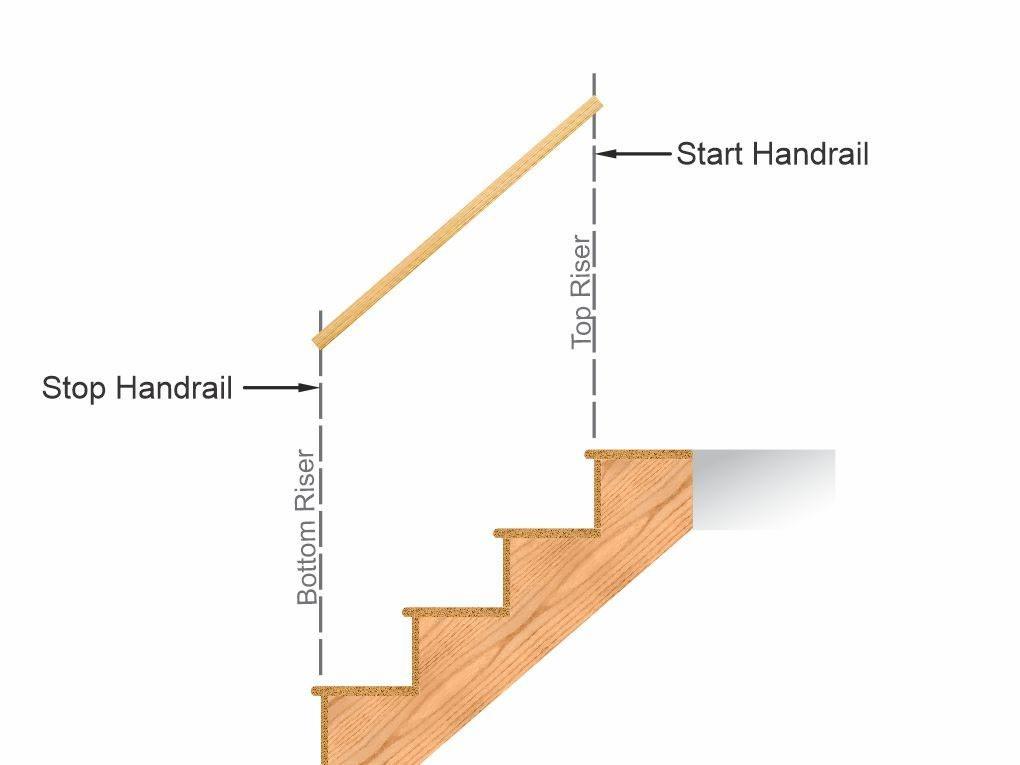 Handrail Graphic