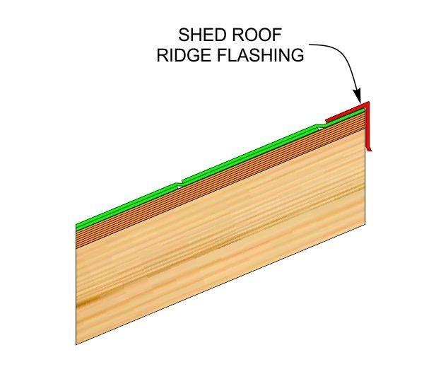 Shed ridge