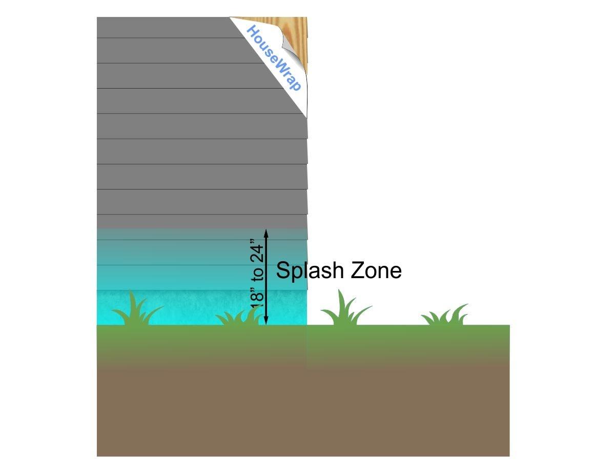 Splash zone graphic