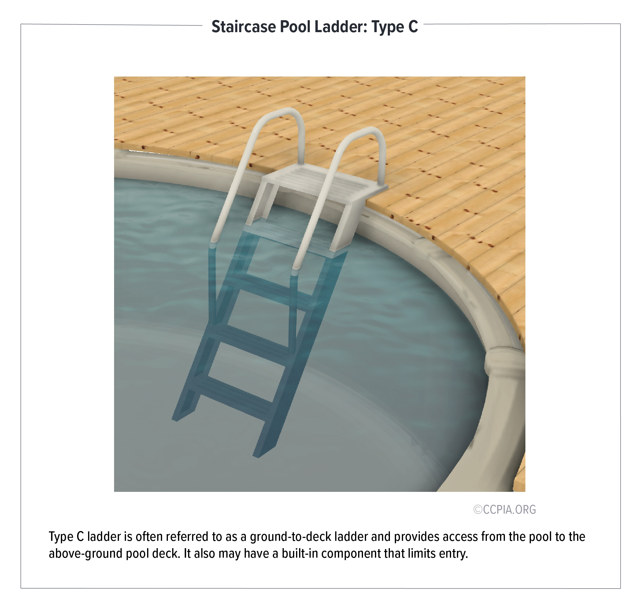 Staircase Pool Ladder: Type C ladder is often referred to as a ground-to-deck ladder and provides access from the pool to the above-ground pool deck. It also may have a built-in component that limits entry.