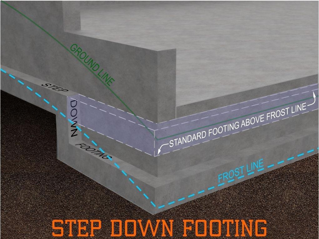 Step down footing
