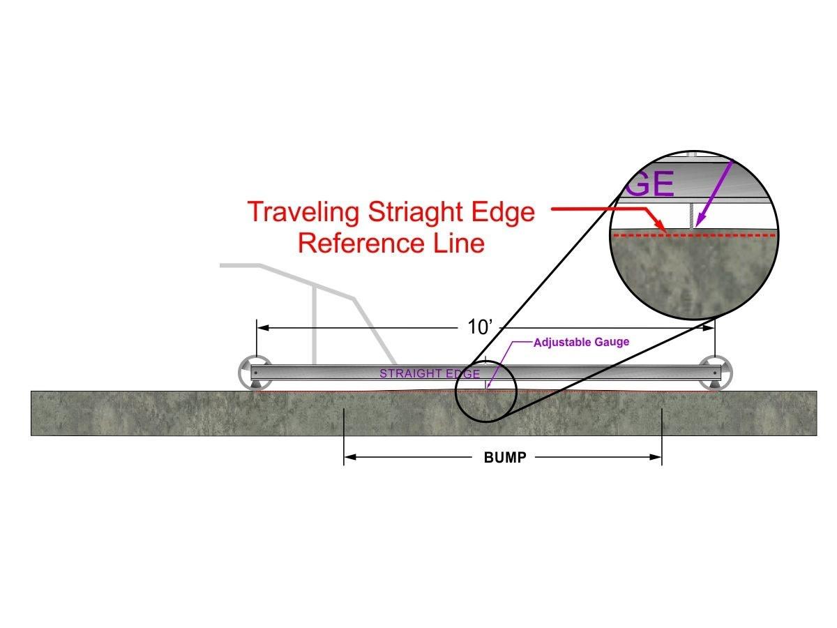 Straight edge bump