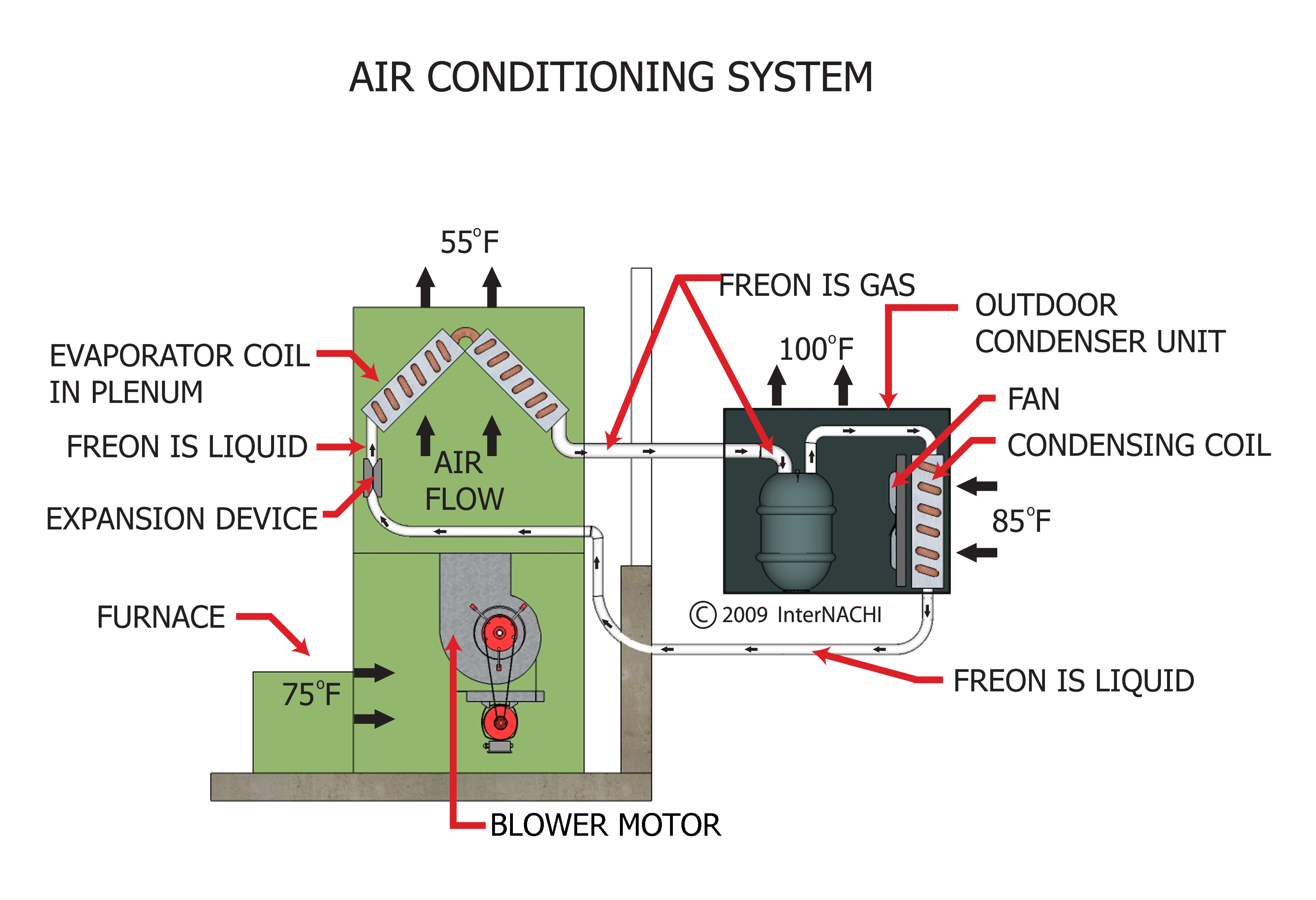 #B11A1F Index Of /gallery/images/hvac/cooling Highly Rated 8819 Air Conditioning Installation Dubbo wallpapers with 3233x2212 px on helpvideos.info - Air Conditioners, Air Coolers and more