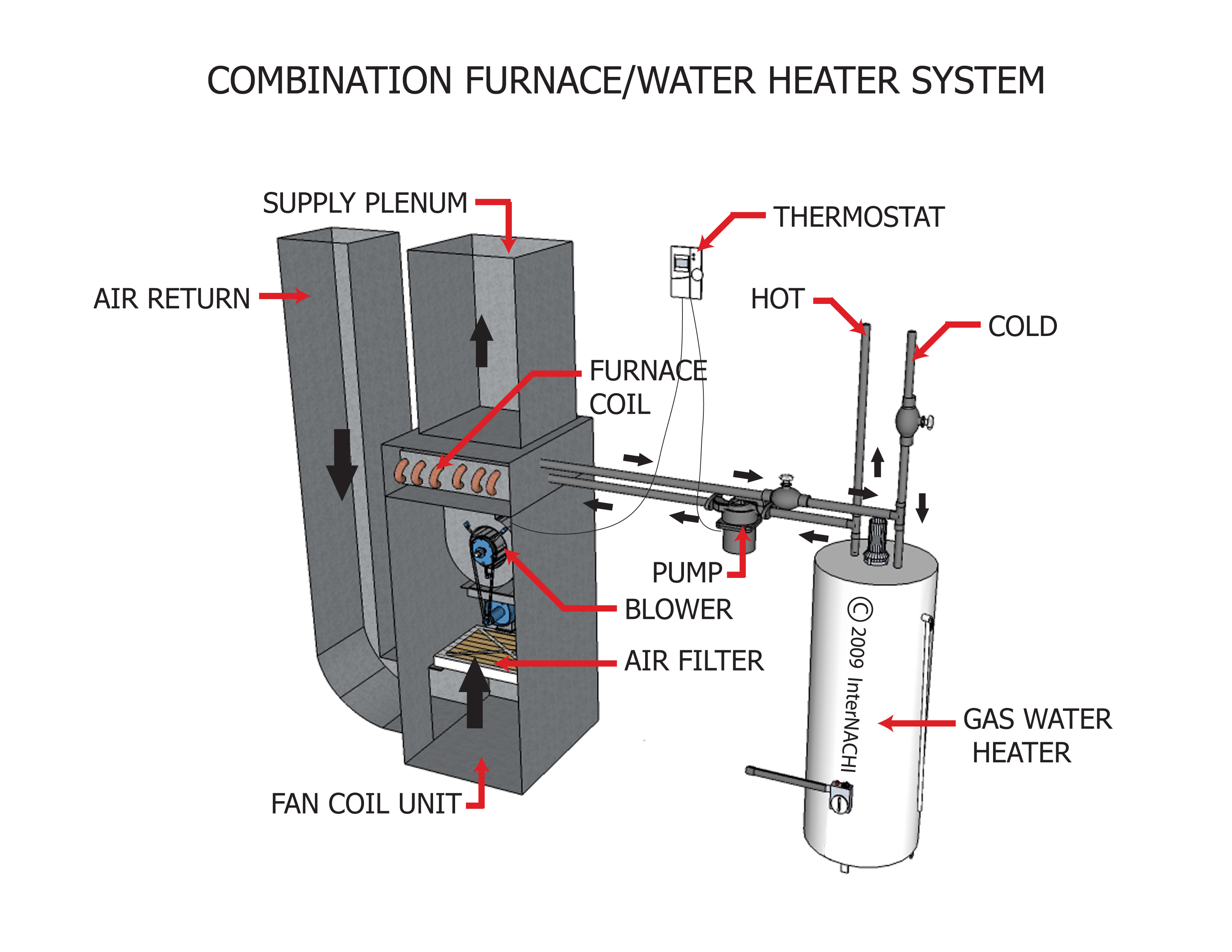 Index Of Gallery Images Hvac Heating
