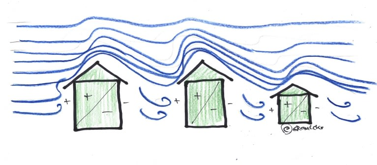 Wind over houses.