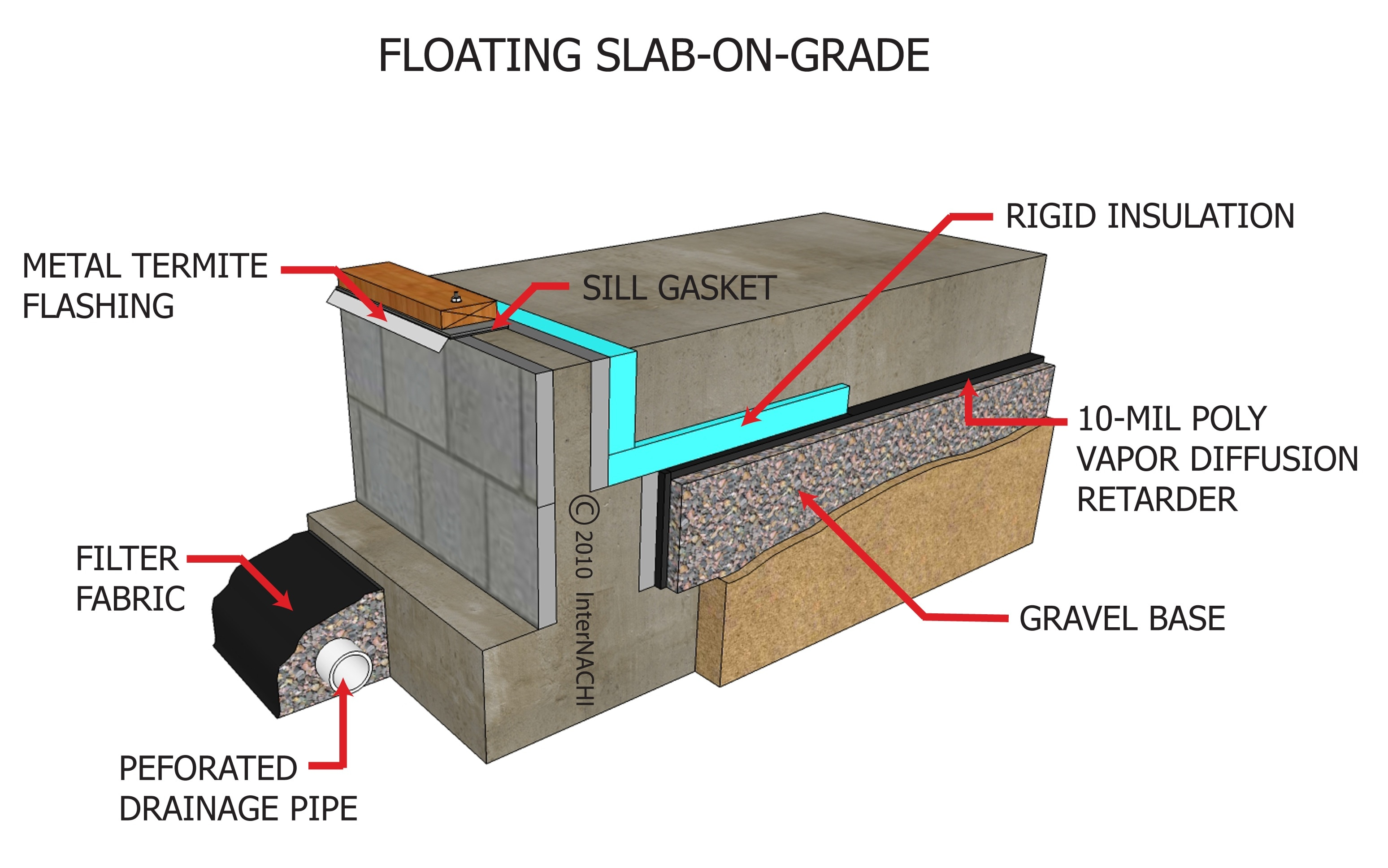 Index of gallery images indoor air quality mold for Slab foundation vs basement