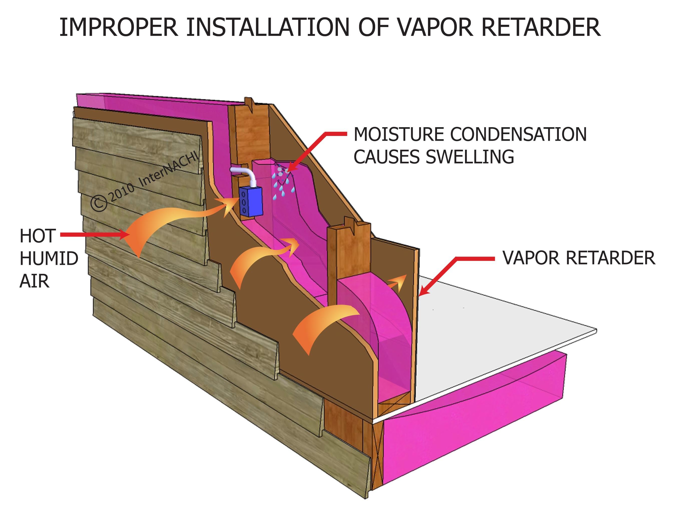 Improper installation of vapor retarder.