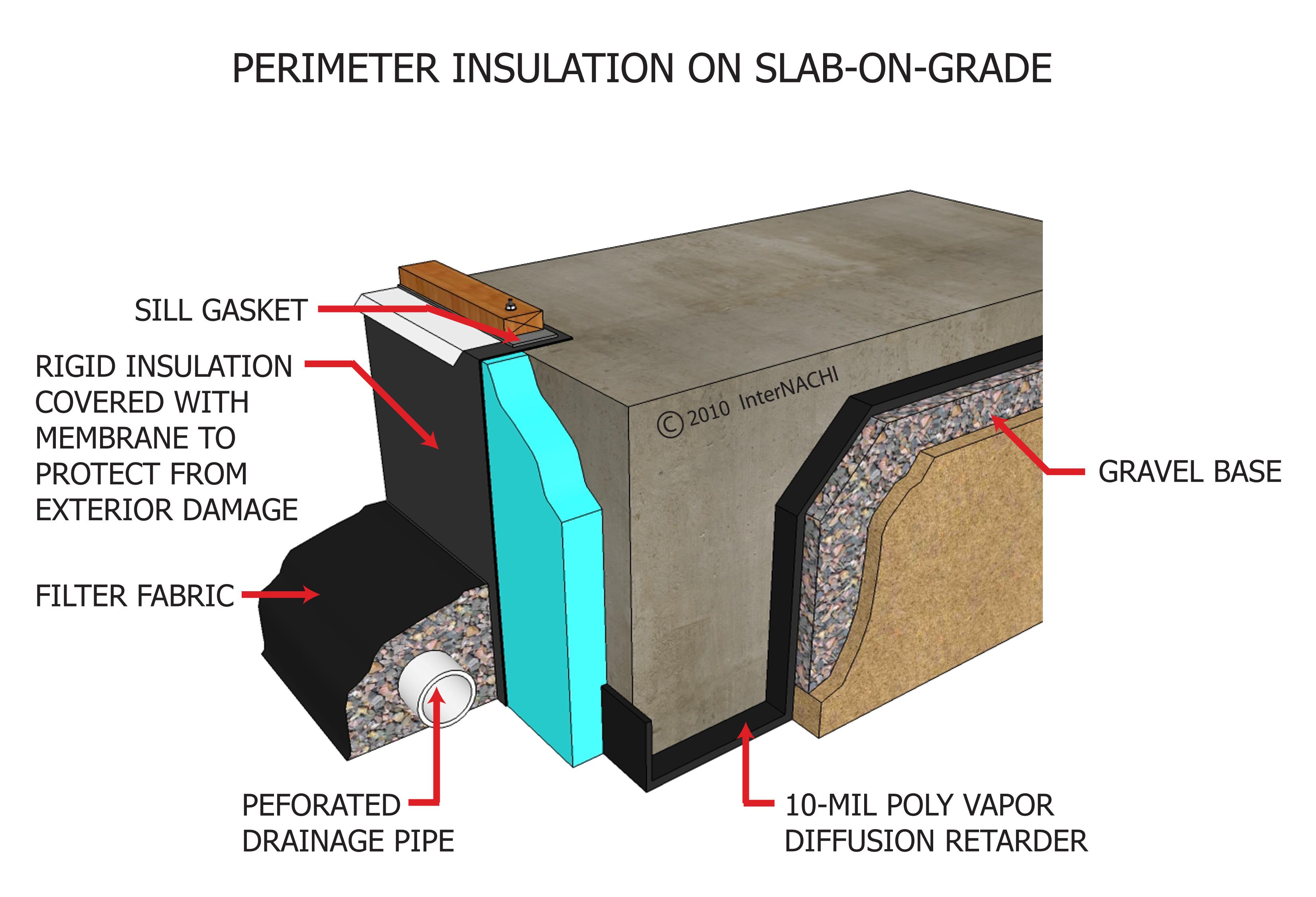 Perimeter insulation on slab-on-grade.