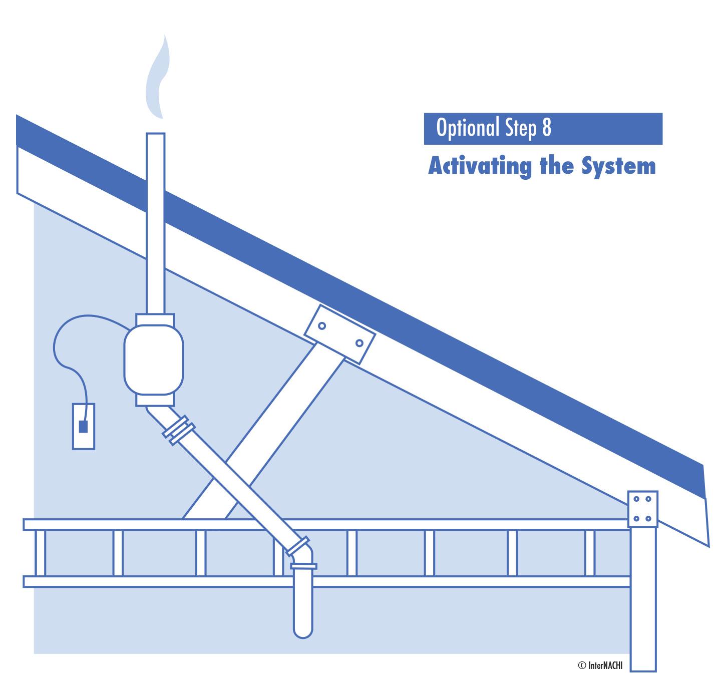 Active radon system