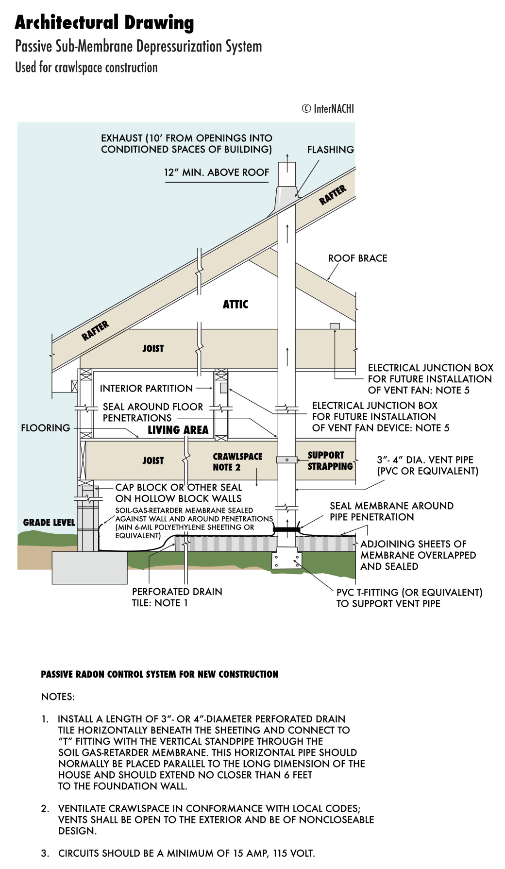 Architectural drawing of crawlspace depressurization radon system.