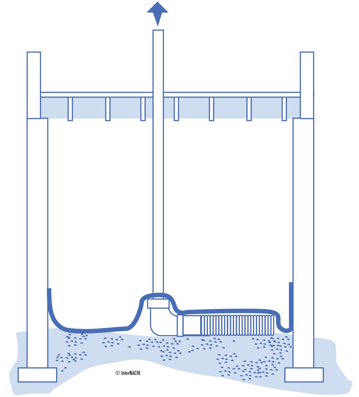 Crawlspace Radon System Installation