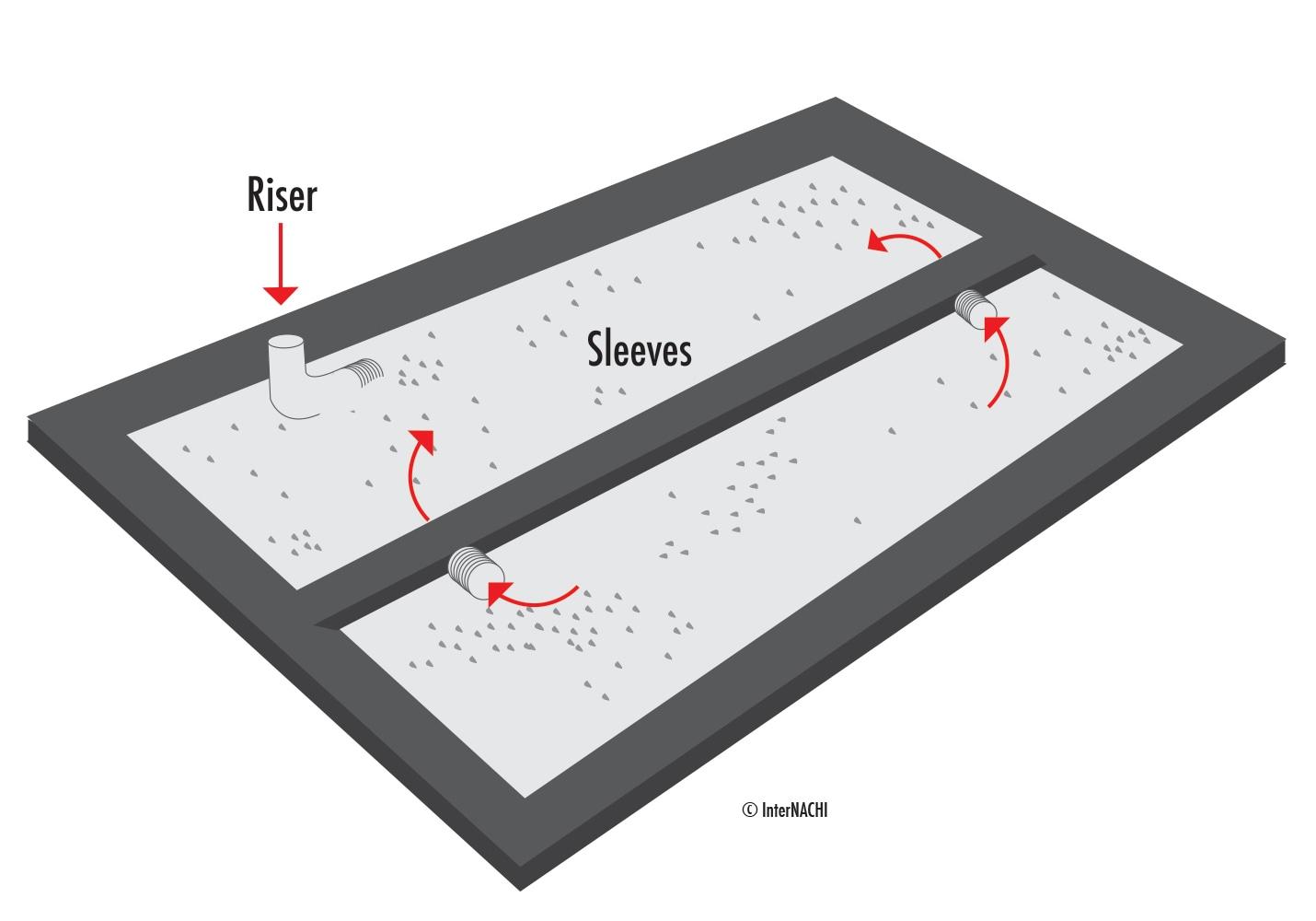 Radon Mitigation Installation in New Construction