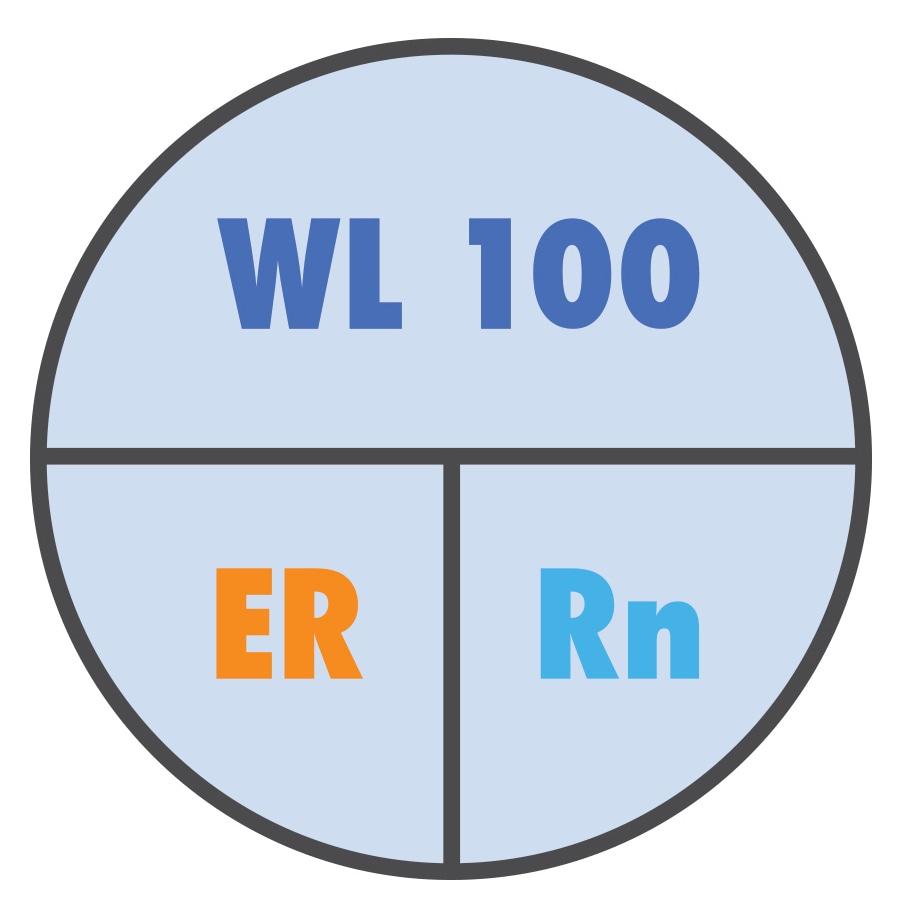 Wl-el-rn chart.