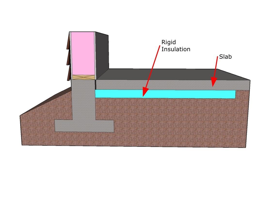 Rigid sub-slab insulation.