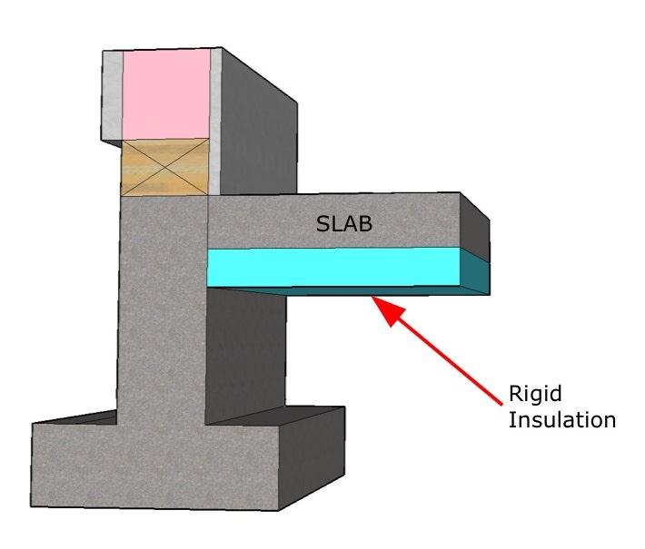 Sub-slab insulation.