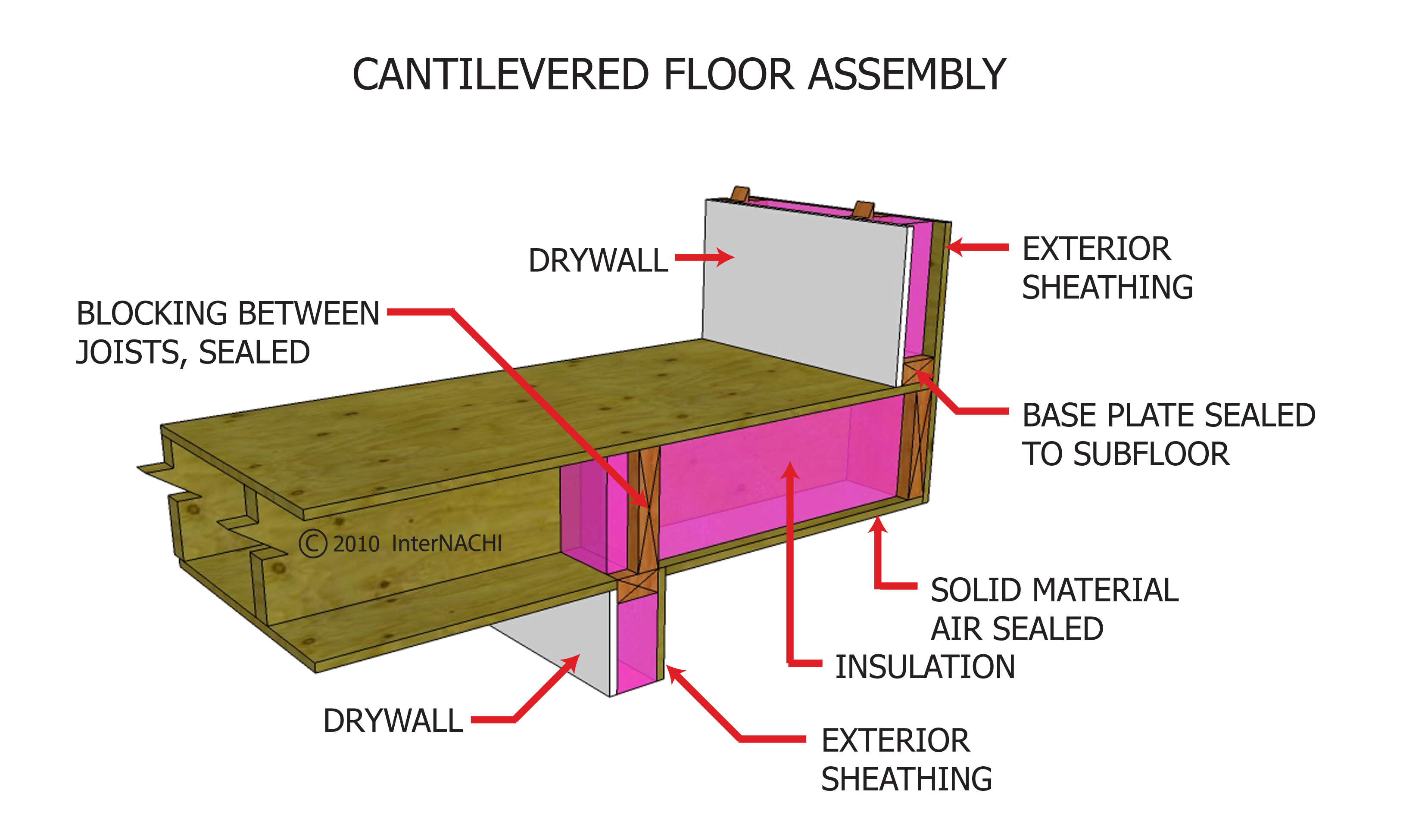 Index of /gallery/images/insulation_and_energy/general