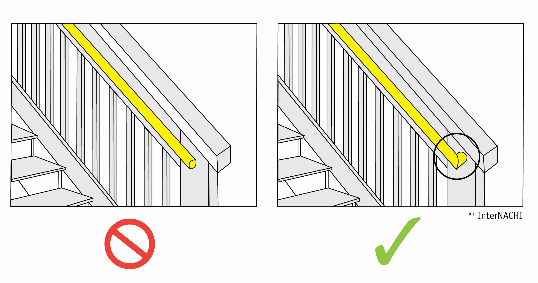 Handrail return.