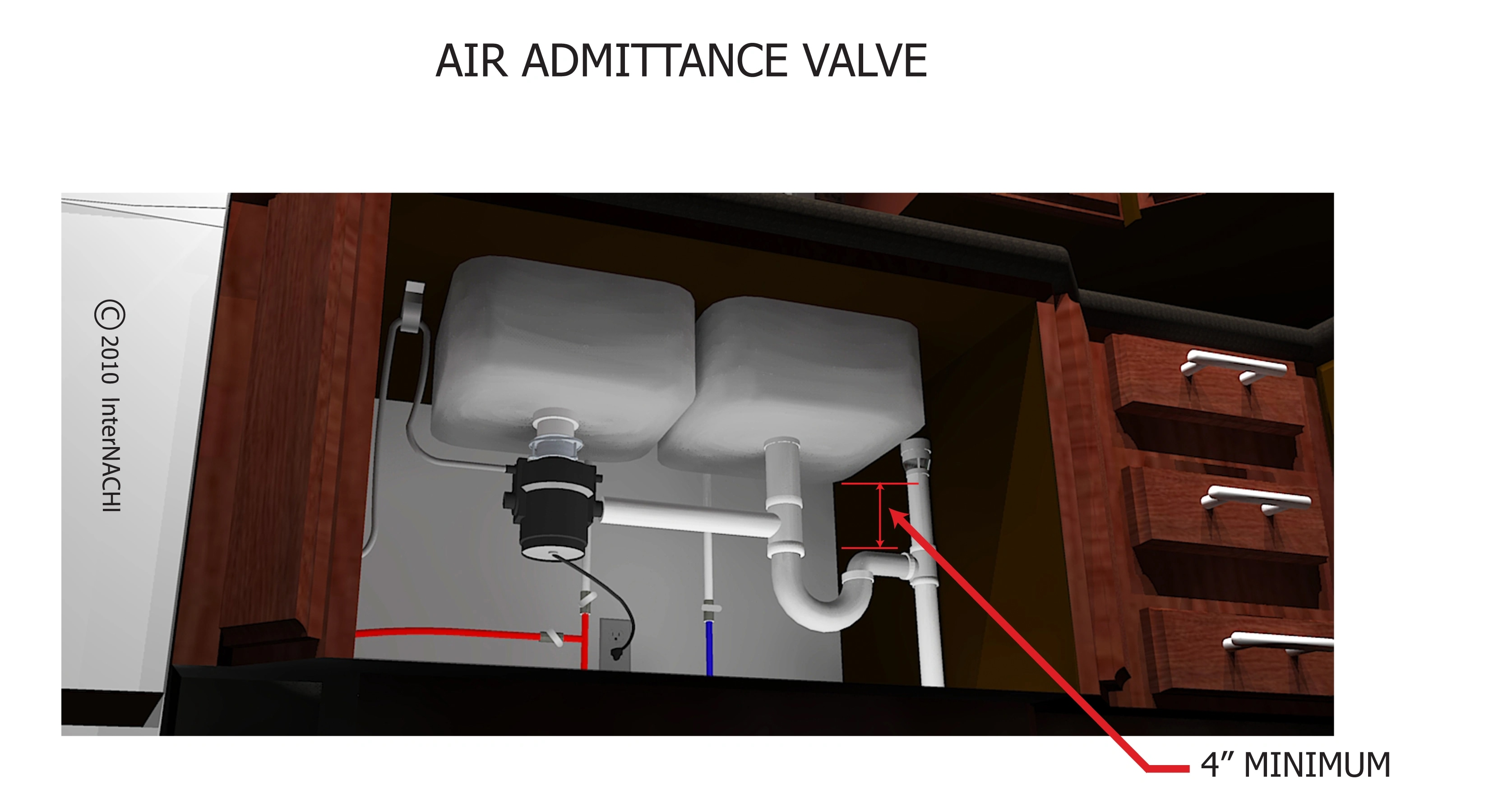 Air admittance valve.
