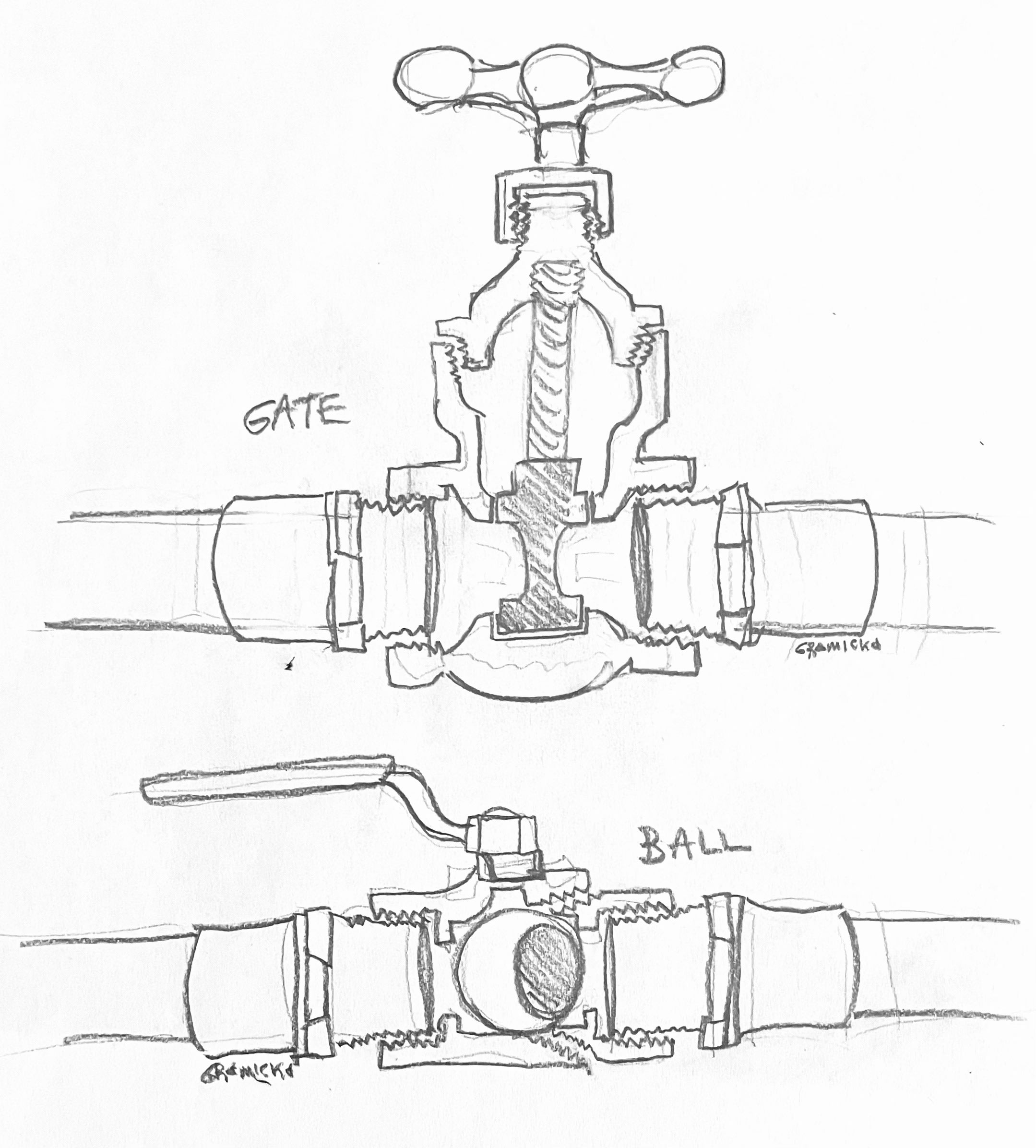 Each house should have an accessible main water shutoff near the entrance of the water service. The main water shutoff valve is the point between the water service pipe and the water distribution system. It must be a full-open valve, usually a gate valve or a ball valve. Inspectors should look for missing, loose, or damaged valve handle (or handwheel). Inspectors should not turn the valve during a home inspection. Inspectors should look for water leaks that may come from the valve stem, packing washer, and packing nut. To check for water leaks at the main water shutoff valve, inspectors could wipe the bottom of the valve body with their hands and look for watermarks on the floor below the valve. The valve should be located so that it can be reached or approached for inspection, observation, maintenance, adjustment, repair, or replacement. Refer to 2021 IRC P2303.9 Valves. According to the InterNACHI® Home Inspection Standards of Practice at www.nachi.org/sop, the home inspector should inspect the main water supply shutoff valve, describe its location, and report as in need of correction any water leaks observed during the inspection.