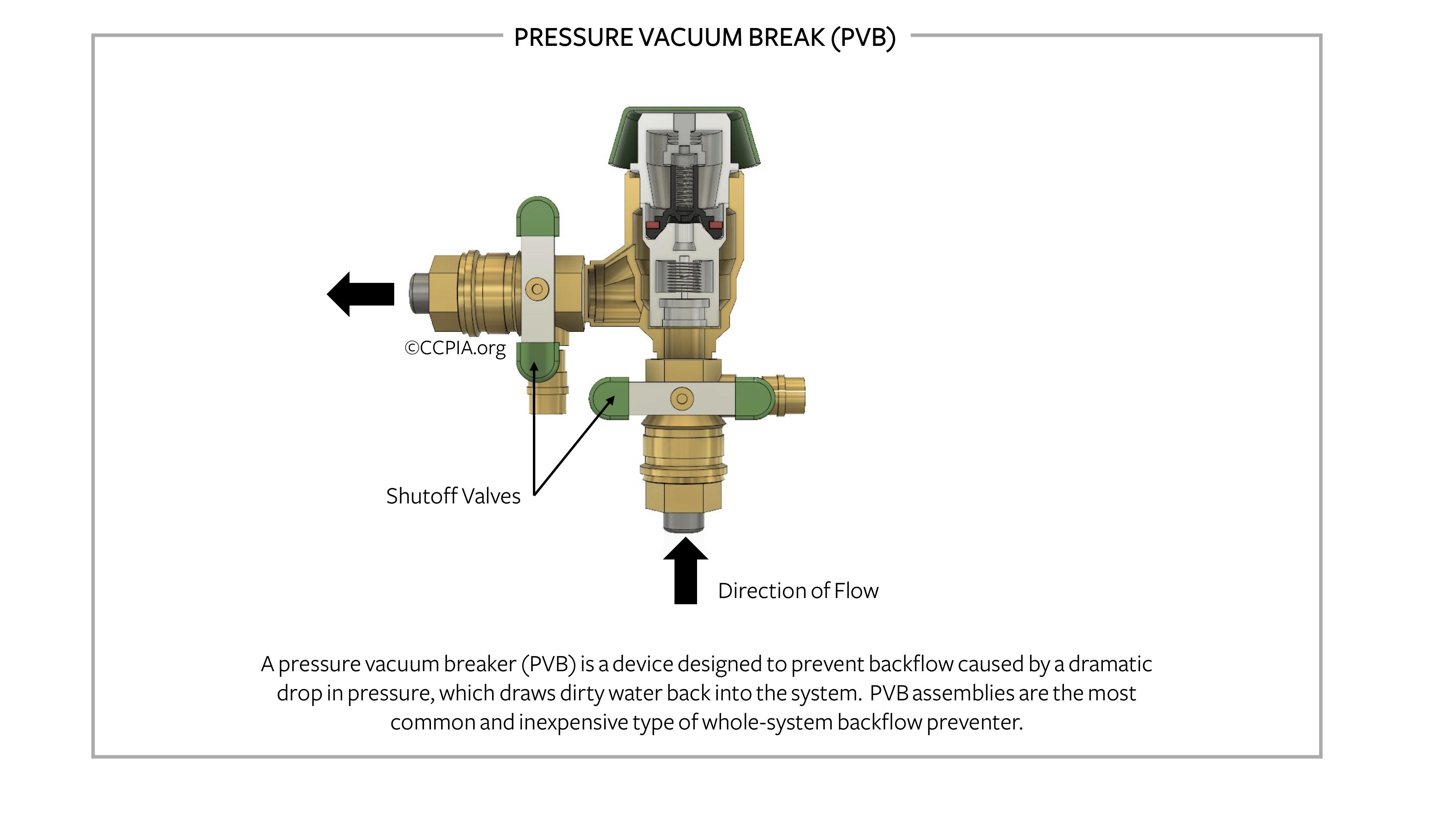 Pressure vacuum breaker backflow preventer.