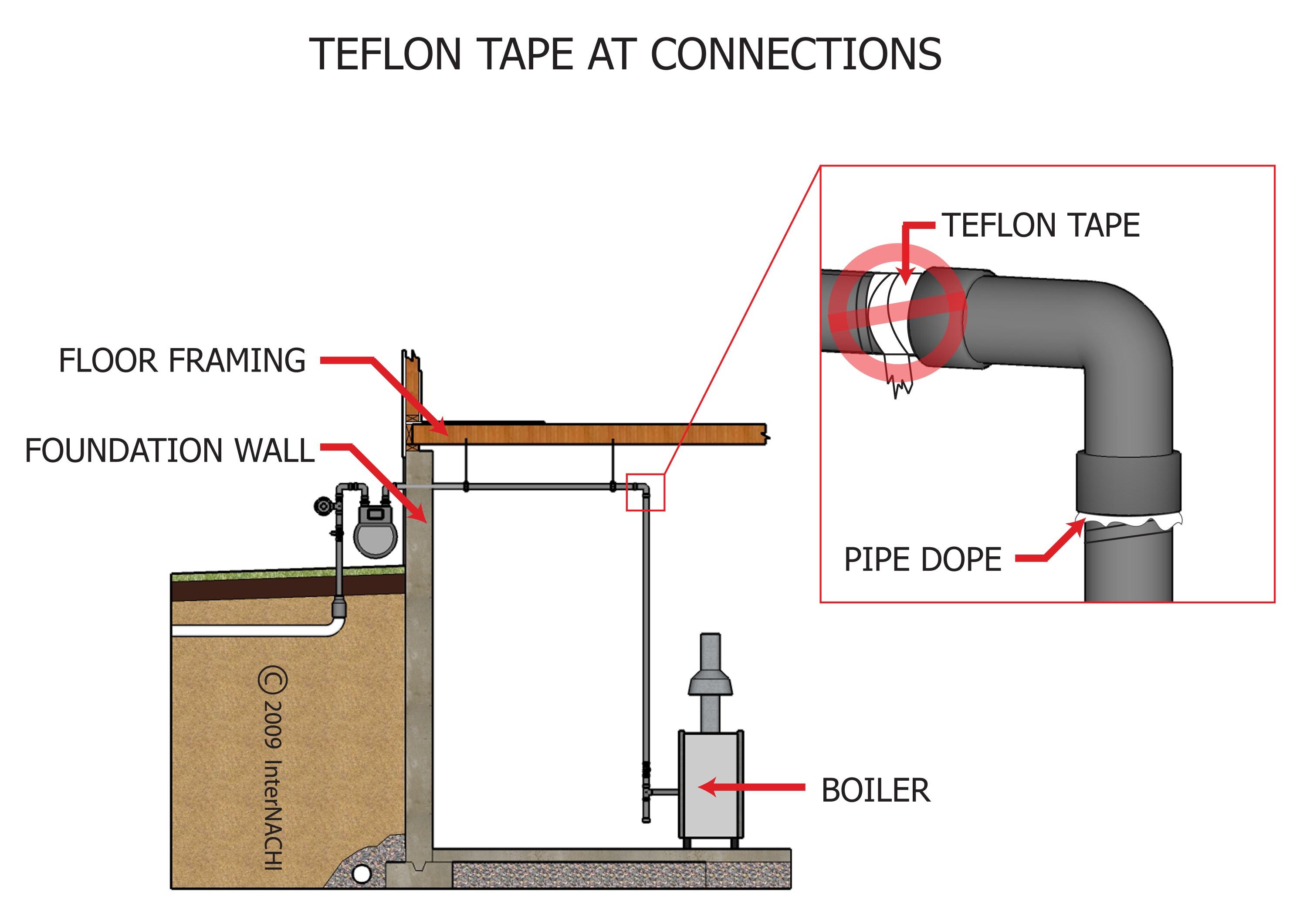 Teflon tape.