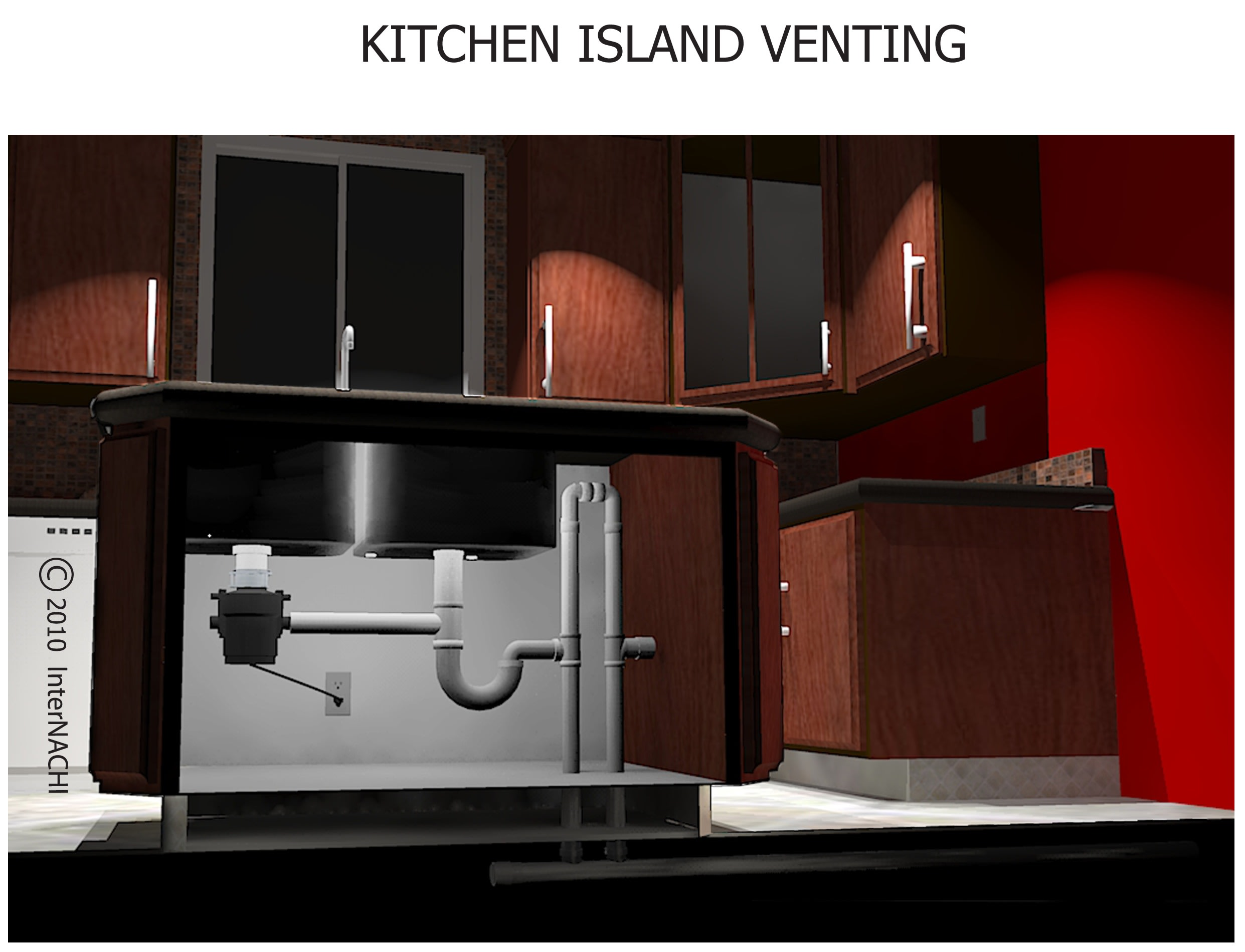 Kitchen island venting.