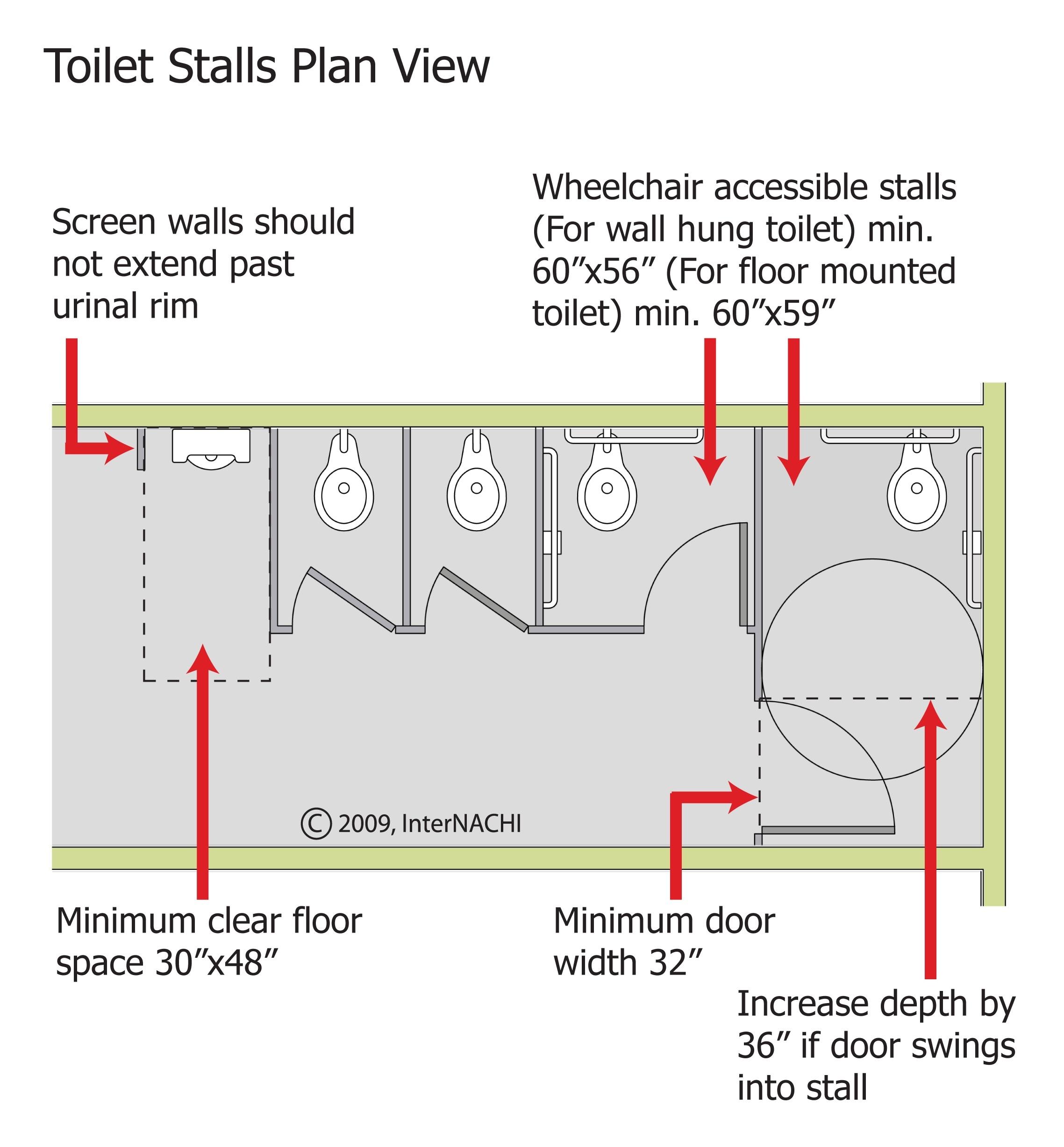 Toilet stalls.