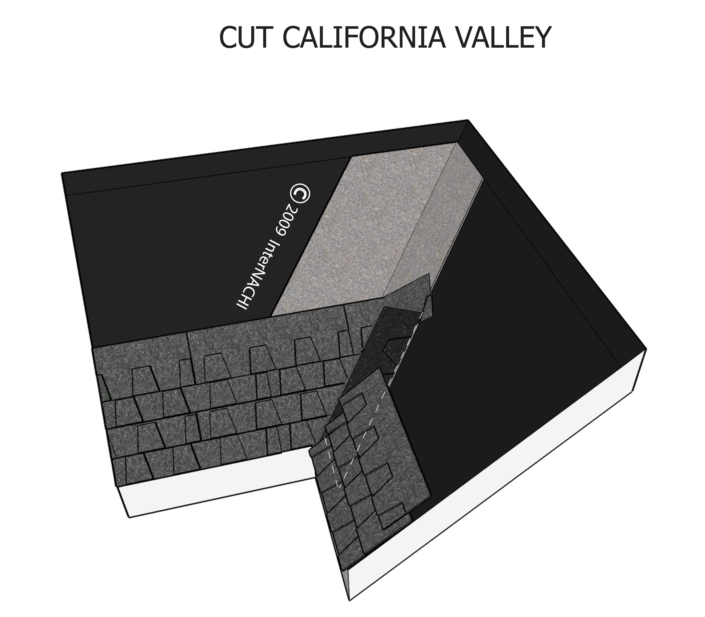 Cut California valley.