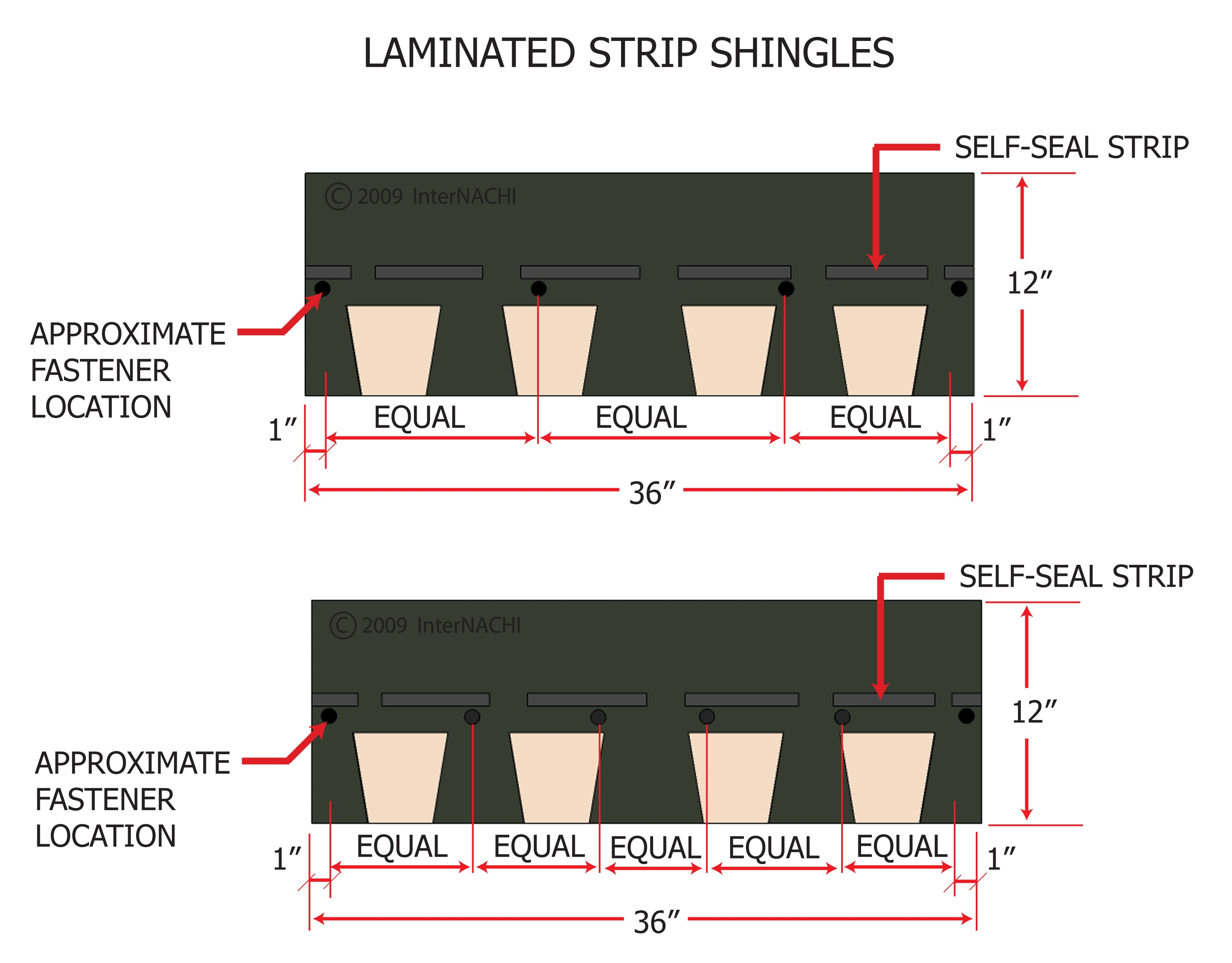 Laminated strip shingles.