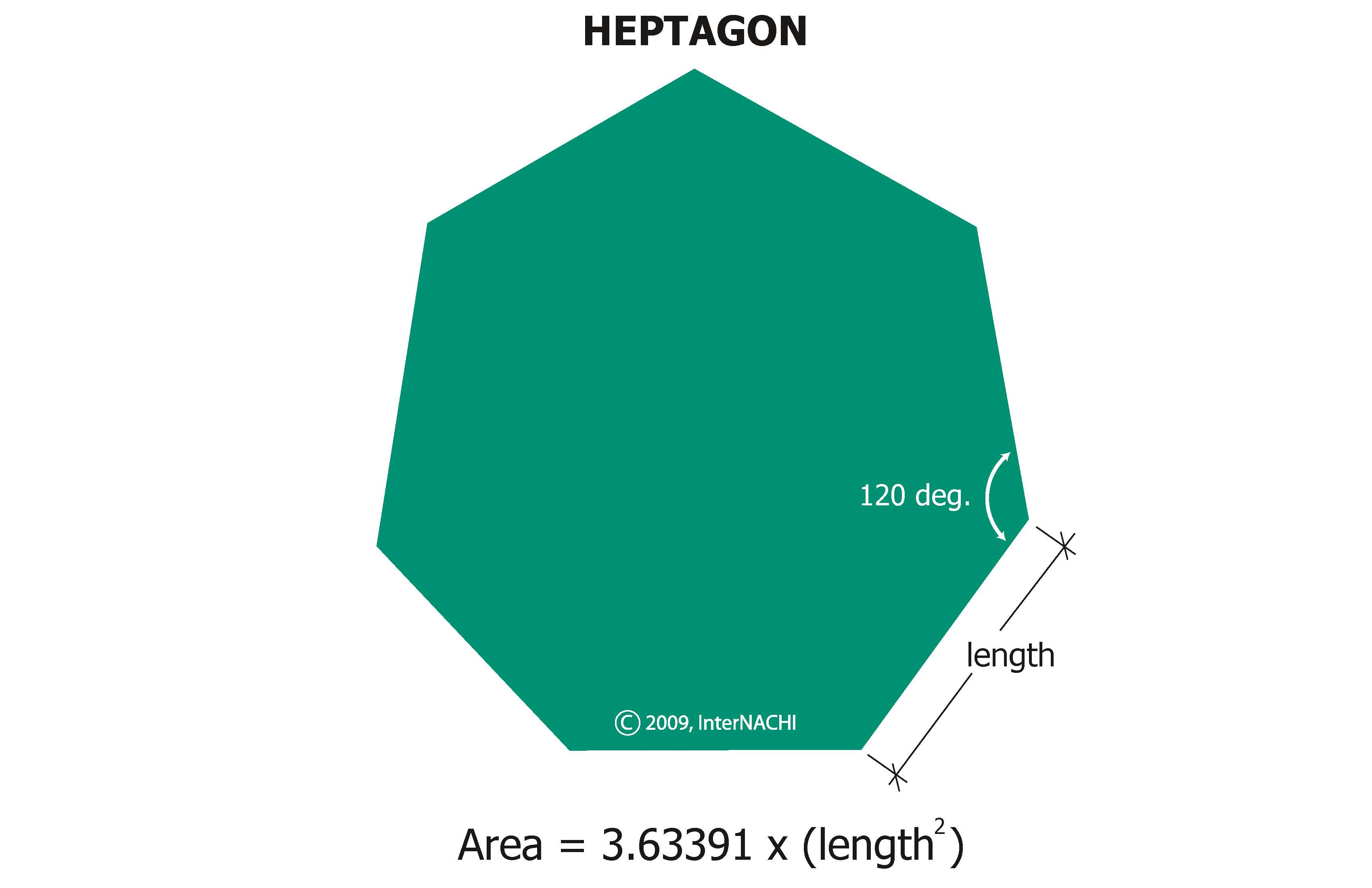 Area of a heptagon.
