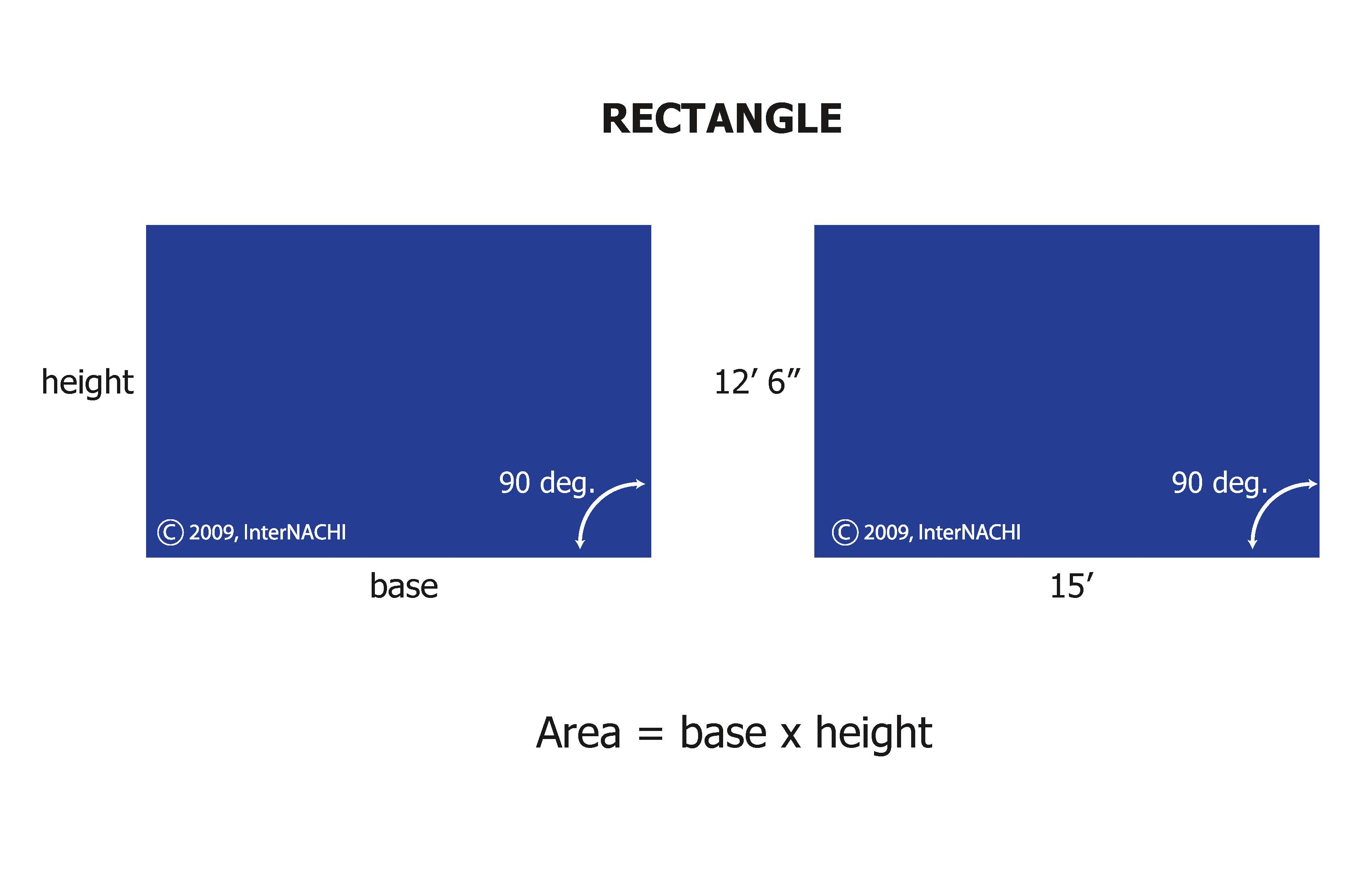 Area of a rectangle.