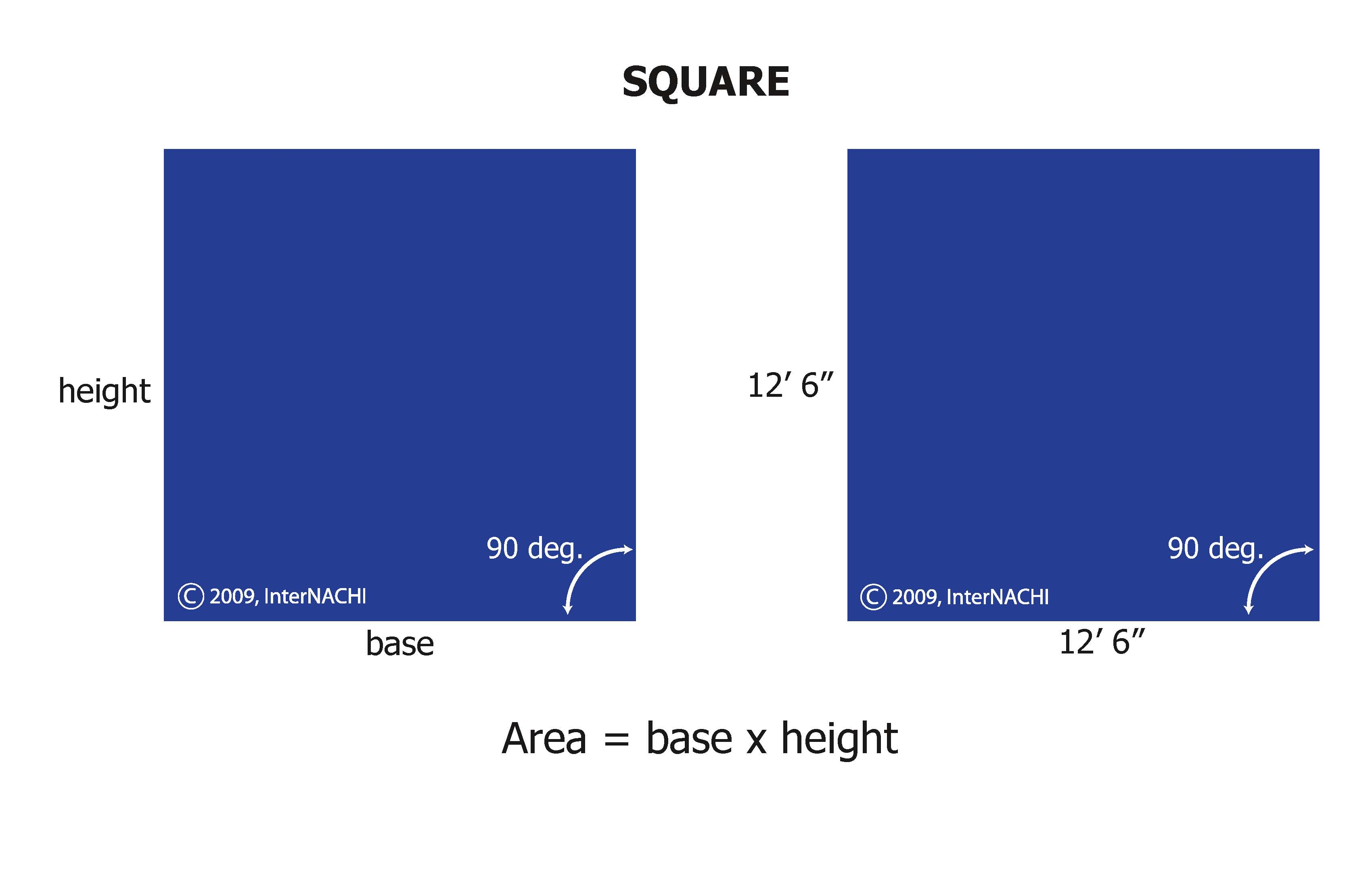 Area of a square.