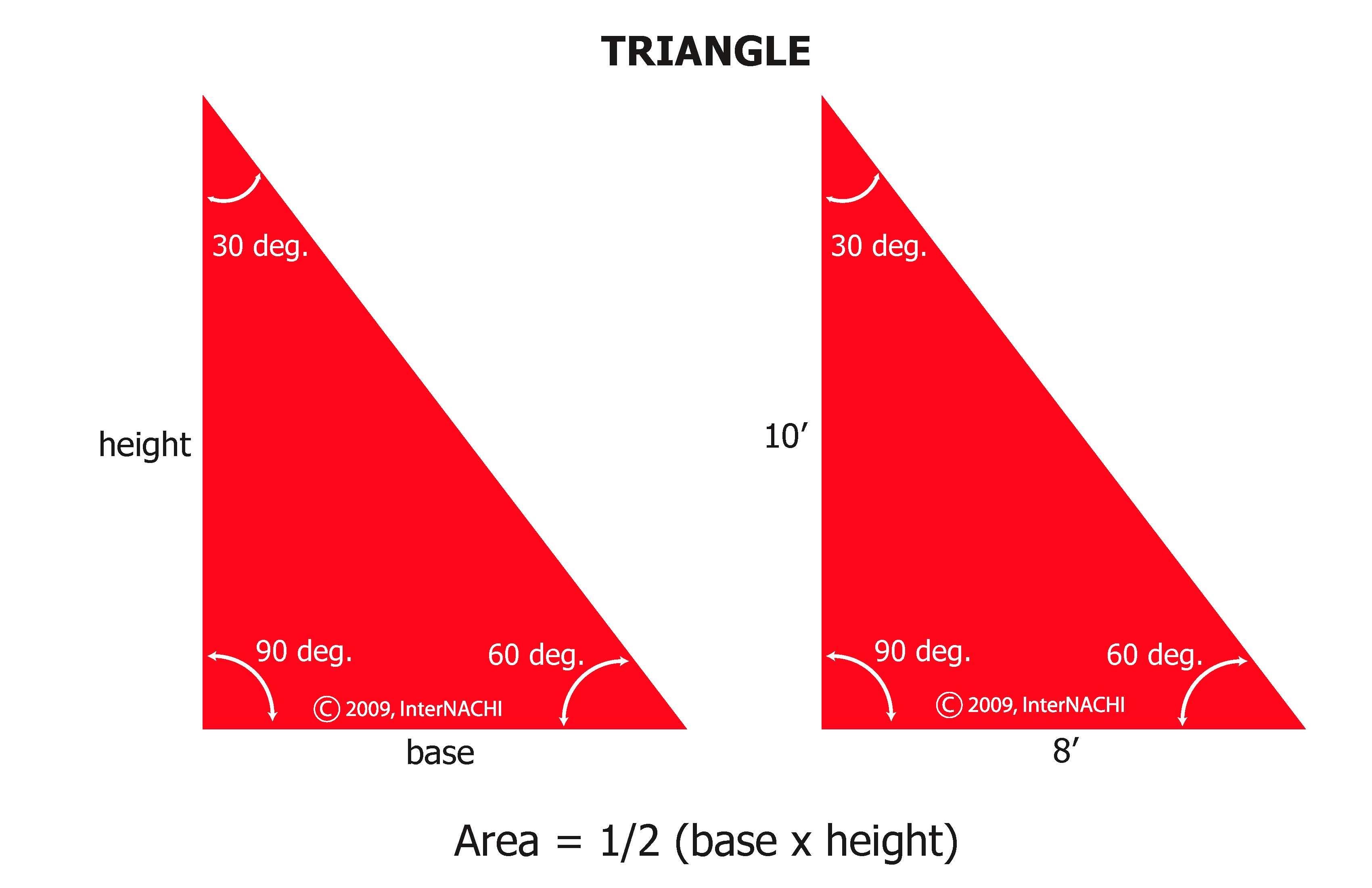 Area of a triangle.