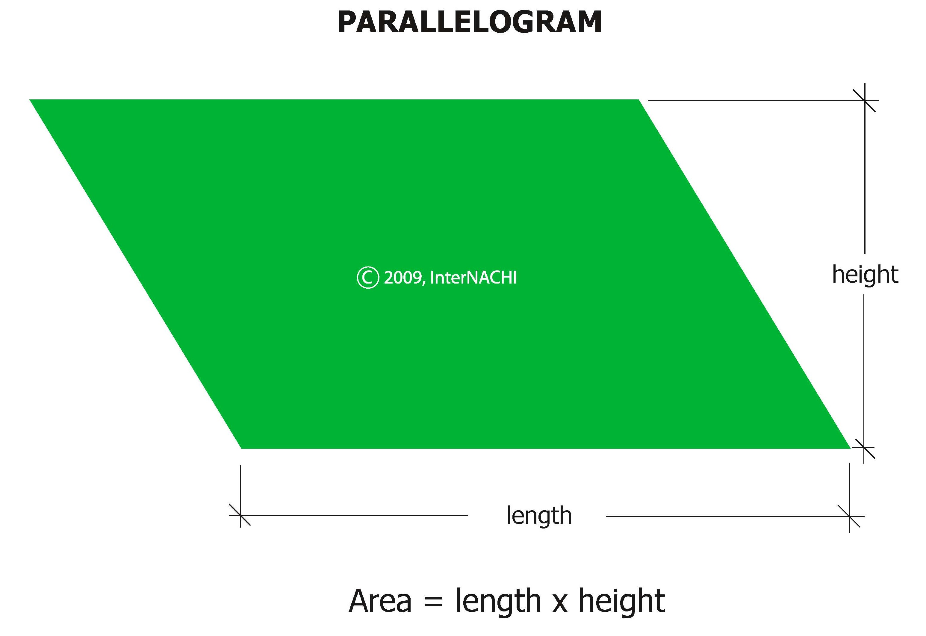 Area of a parallelogram roof.
