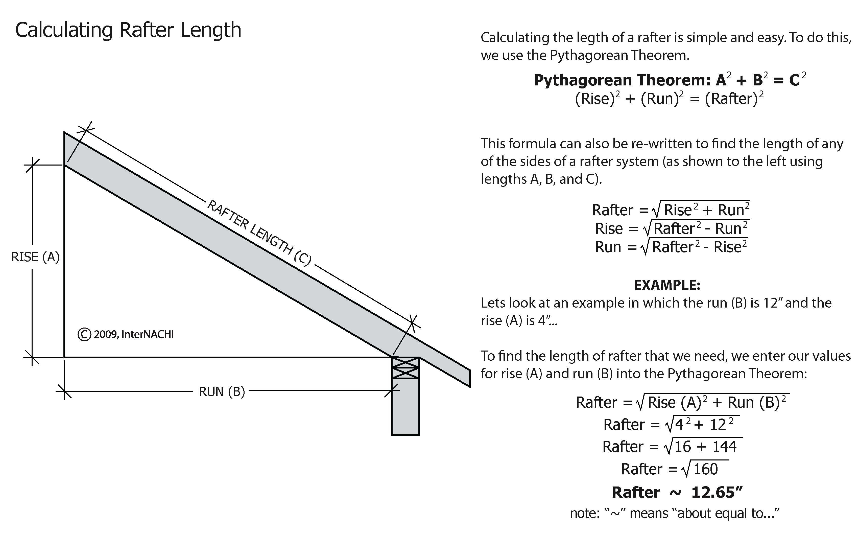 Rafter length calculation.