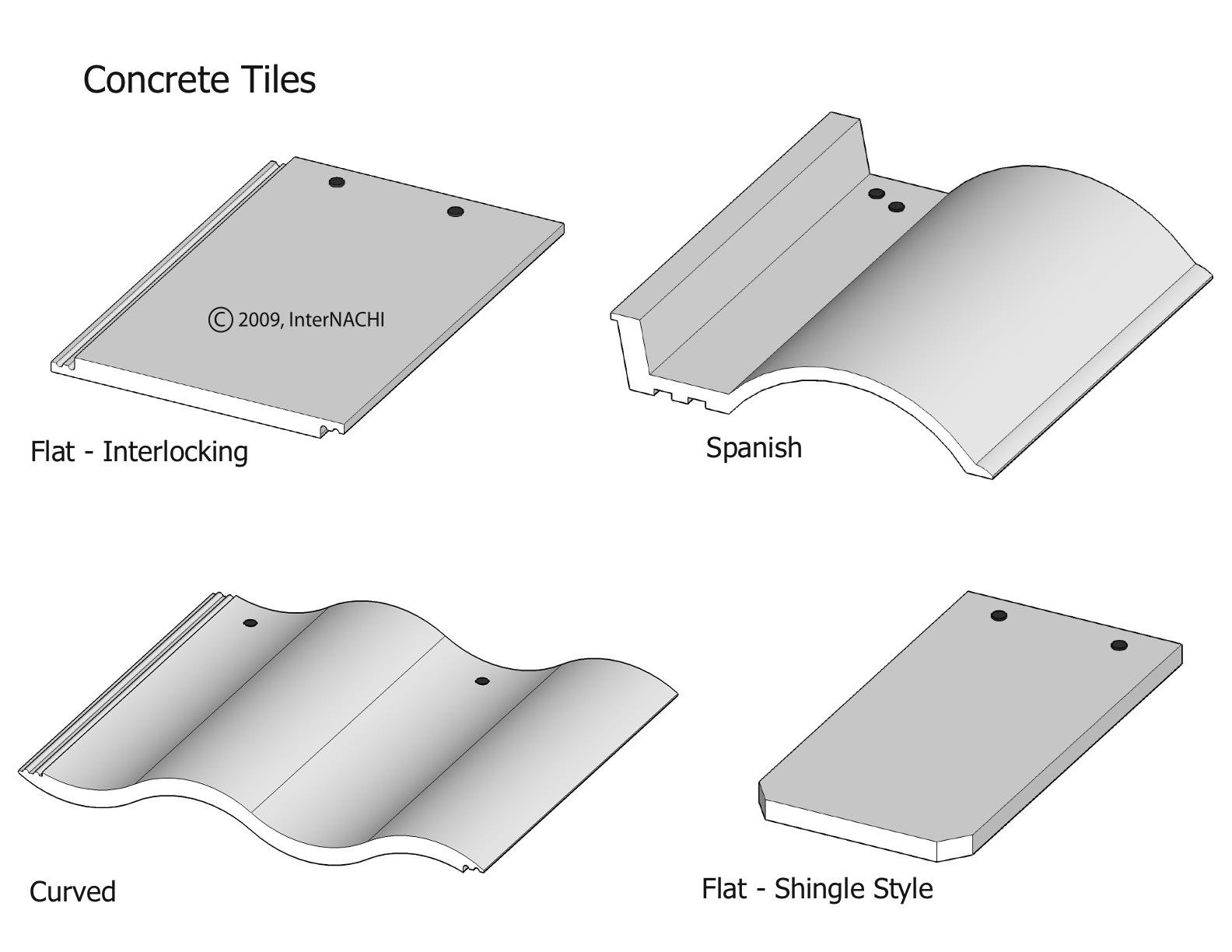 Concrete tiles.