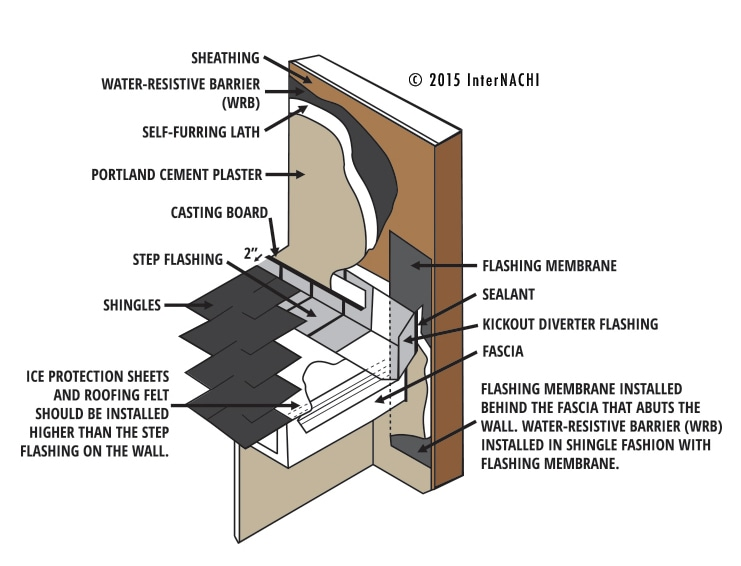 Index of gallery images roofing flashing for Roof diverter flashing