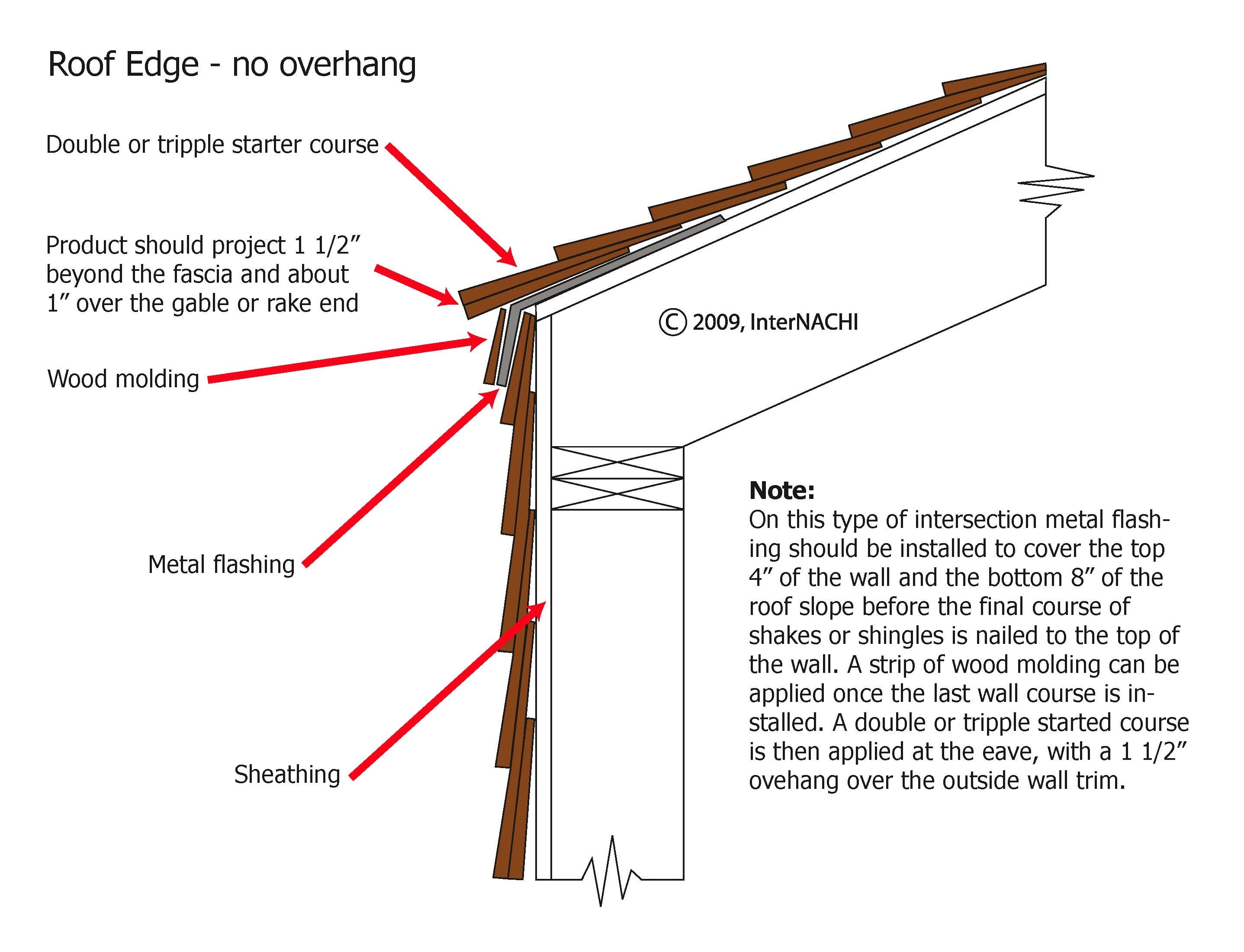 Internachi Inspection Graphics Library Roofing 187 Flashing