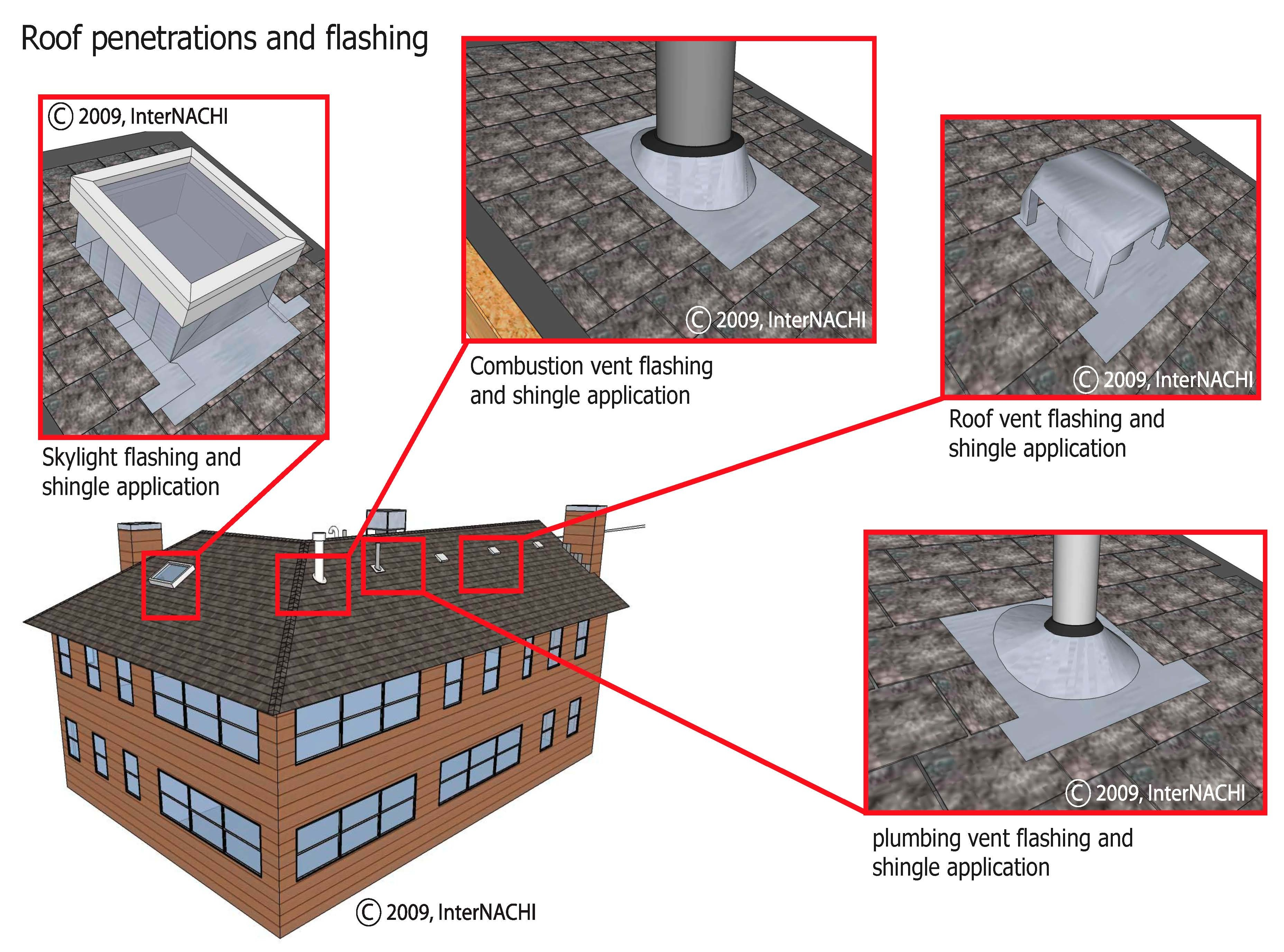 Roof penetrations and flashing.