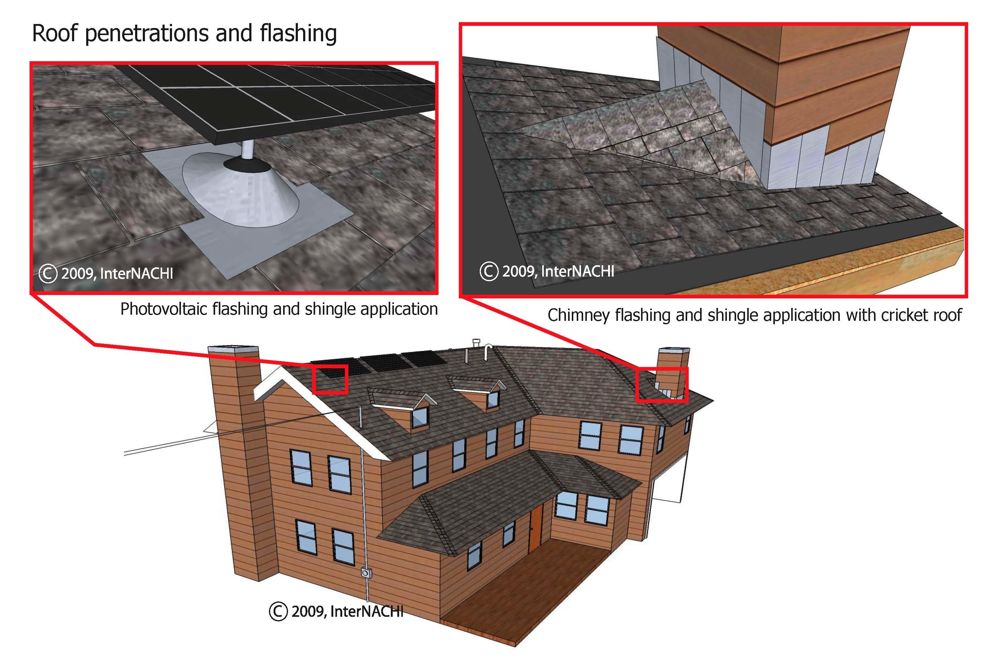 Roof penetrations.