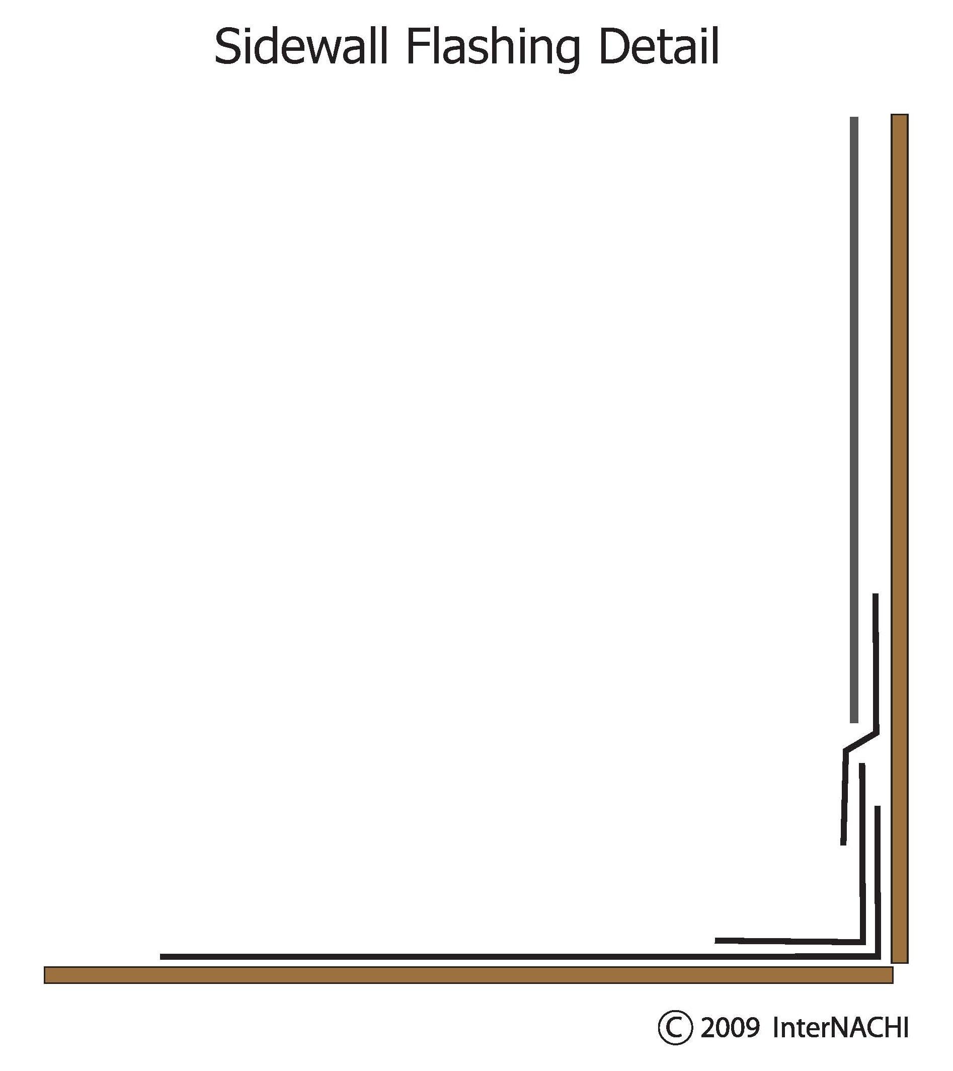 Sidewall flashing detail (no text).