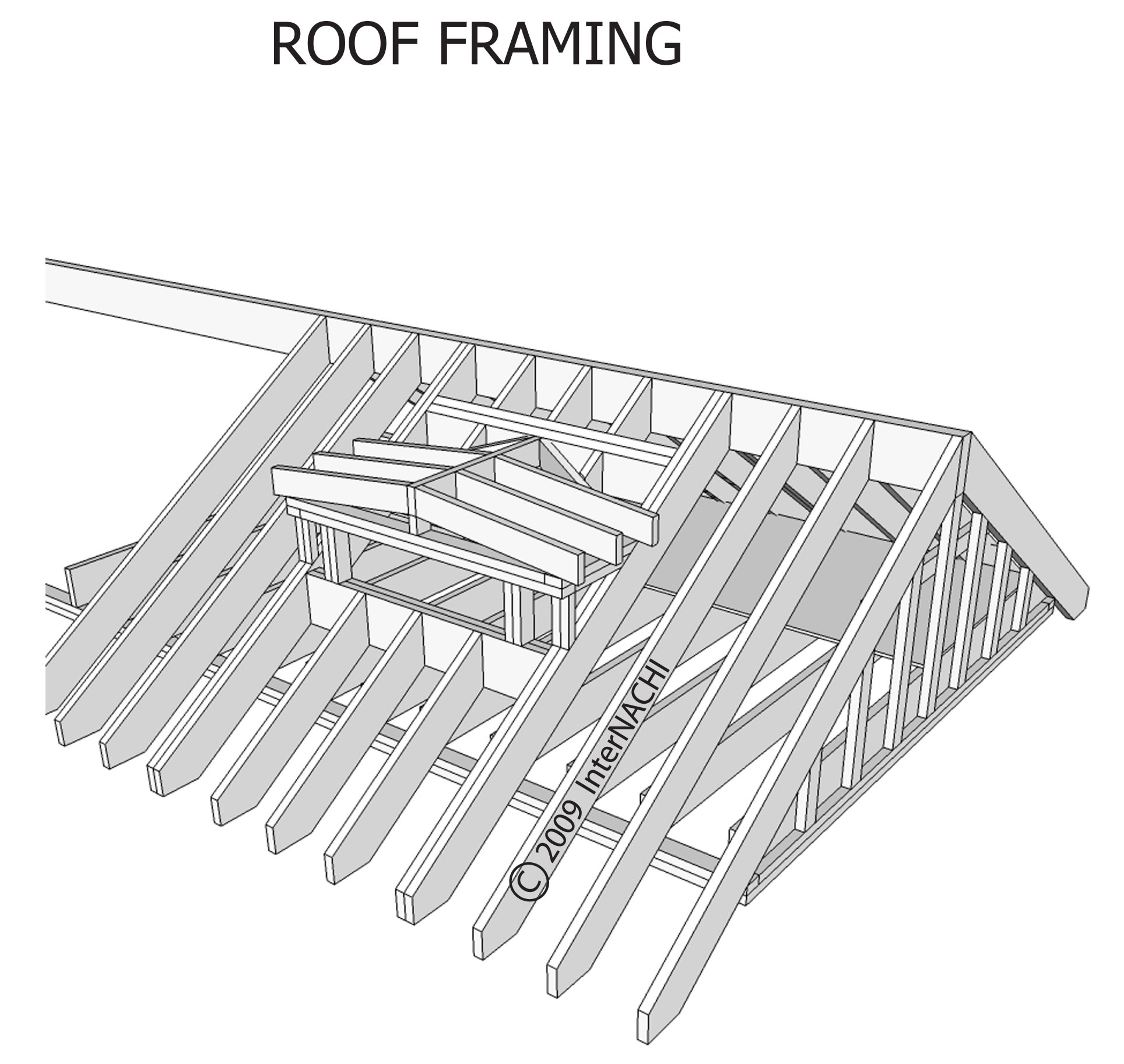 Roof framing.