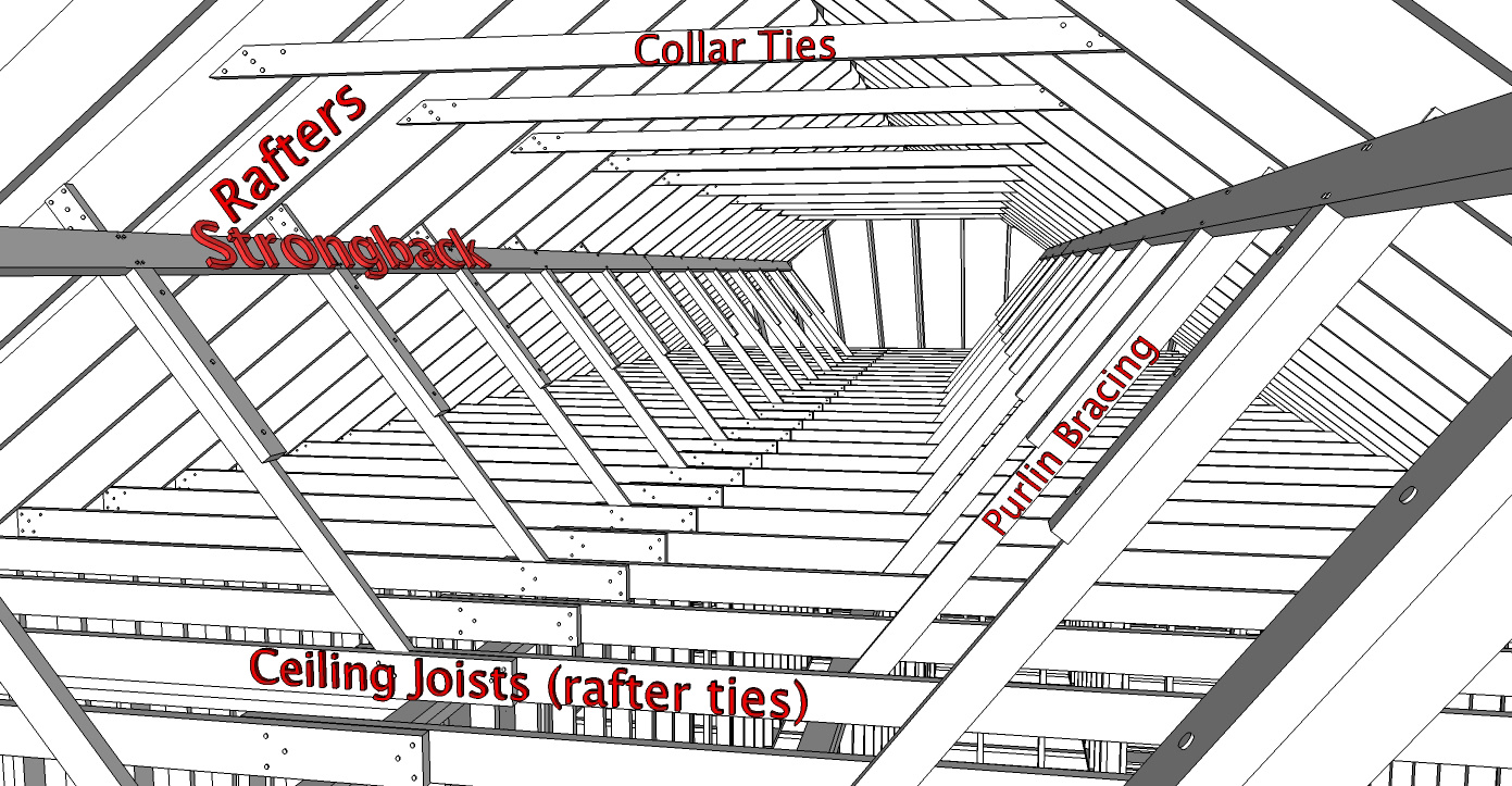 Roof framing definitions.