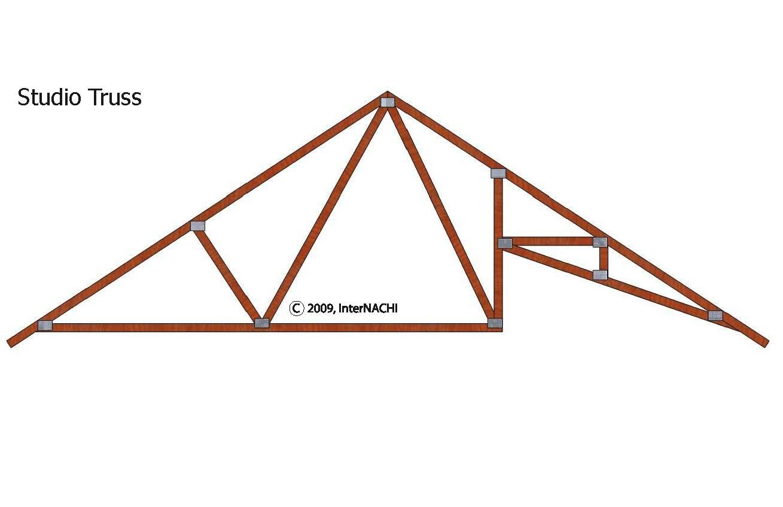 Studio truss roof joy studio design gallery best design for Roof trusses