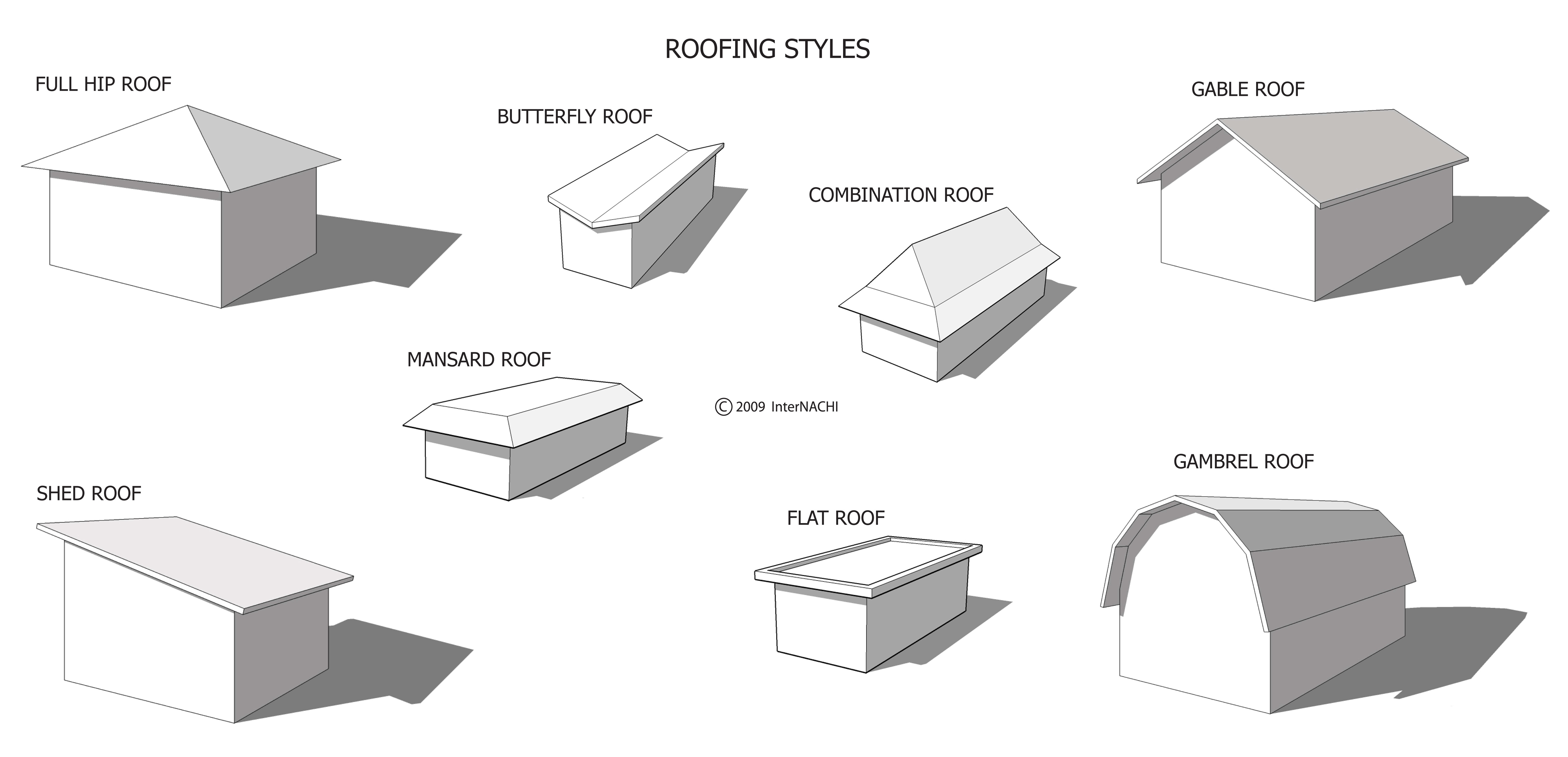 Roofing styles.