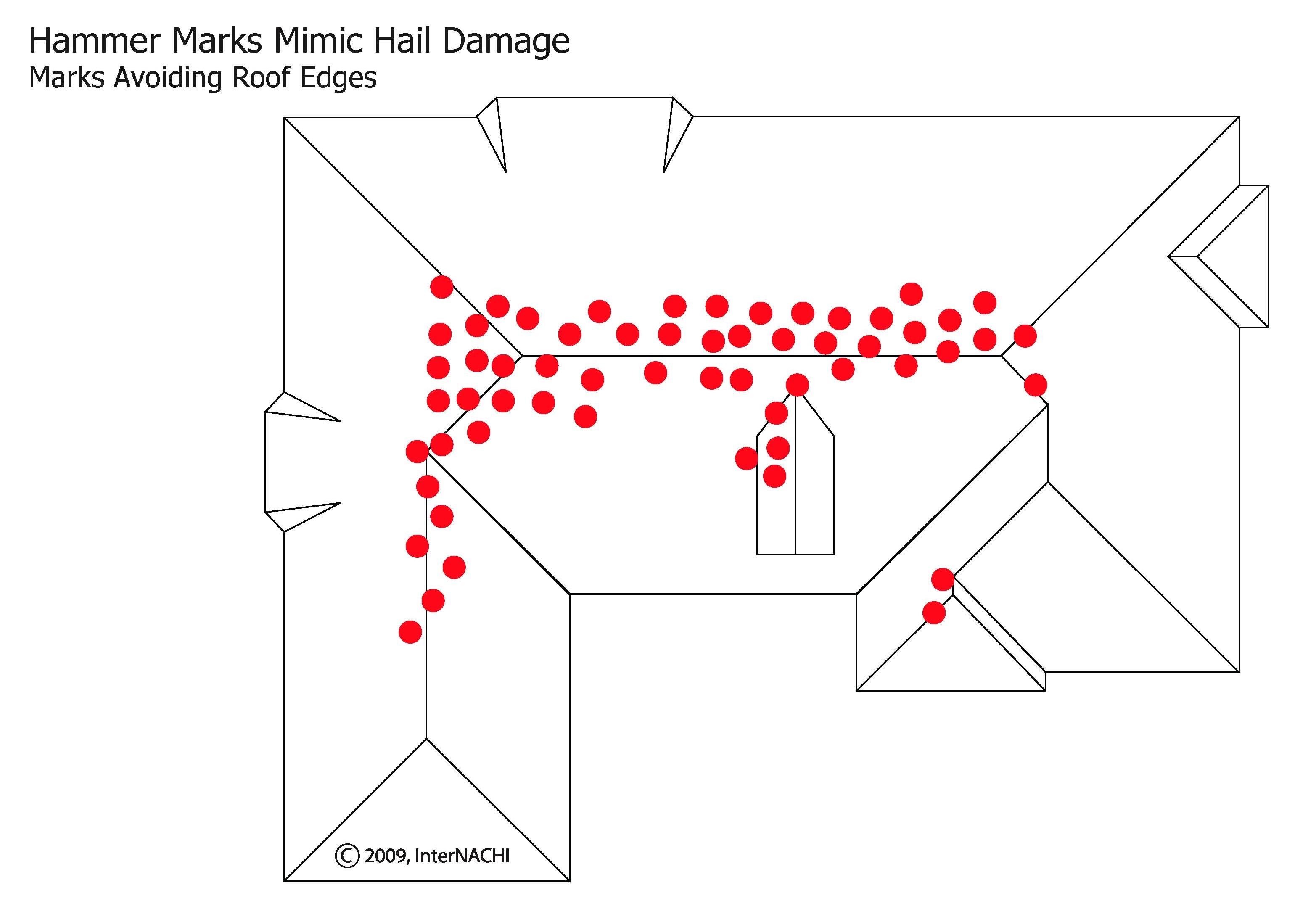 Hammer marks avoid the edge of the roof.