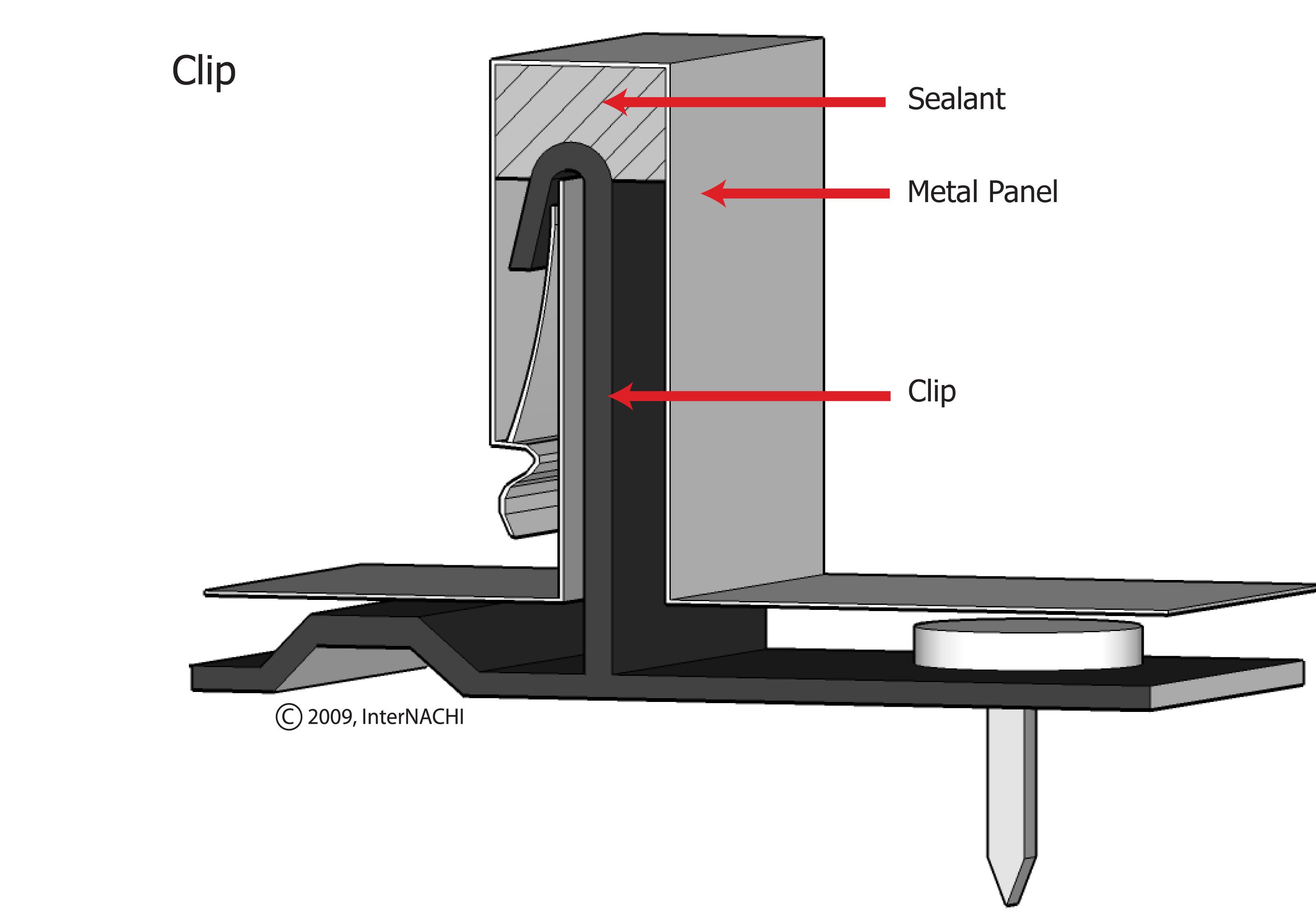 Metal roof clip.