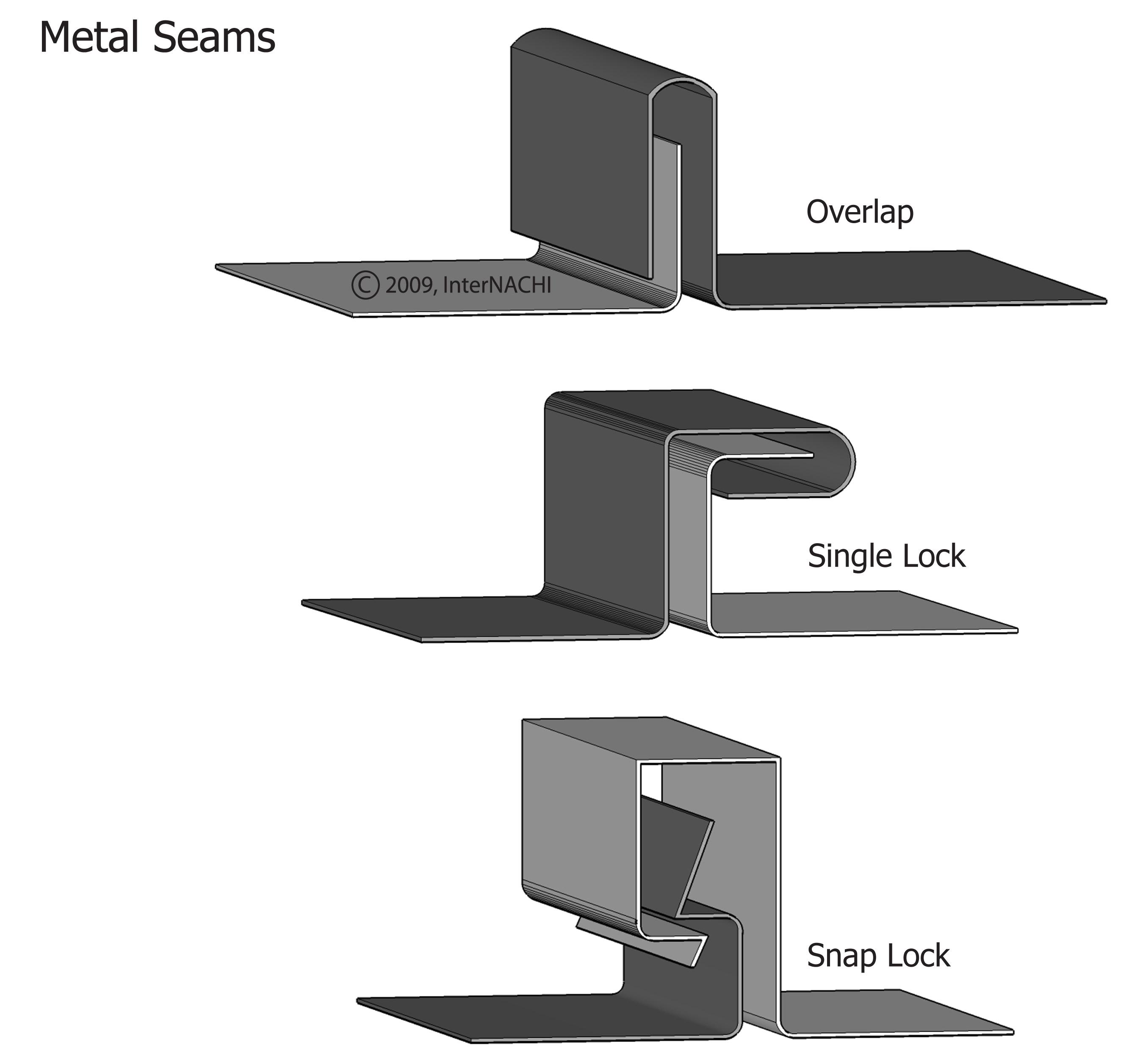 Metal seams.